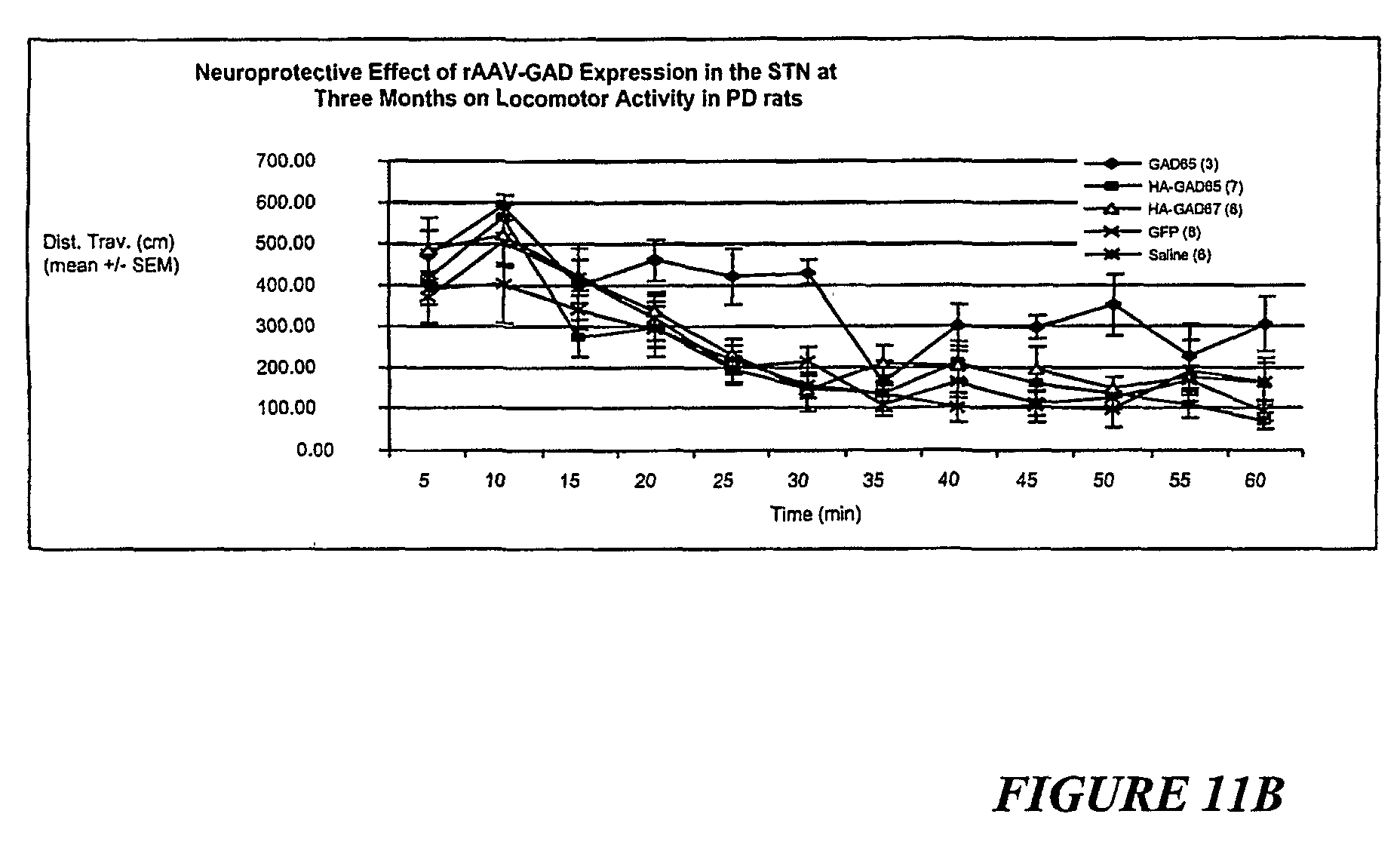 Patent EP1299126B1 - Glutamic acid decarboxylase (gad) delivery ...