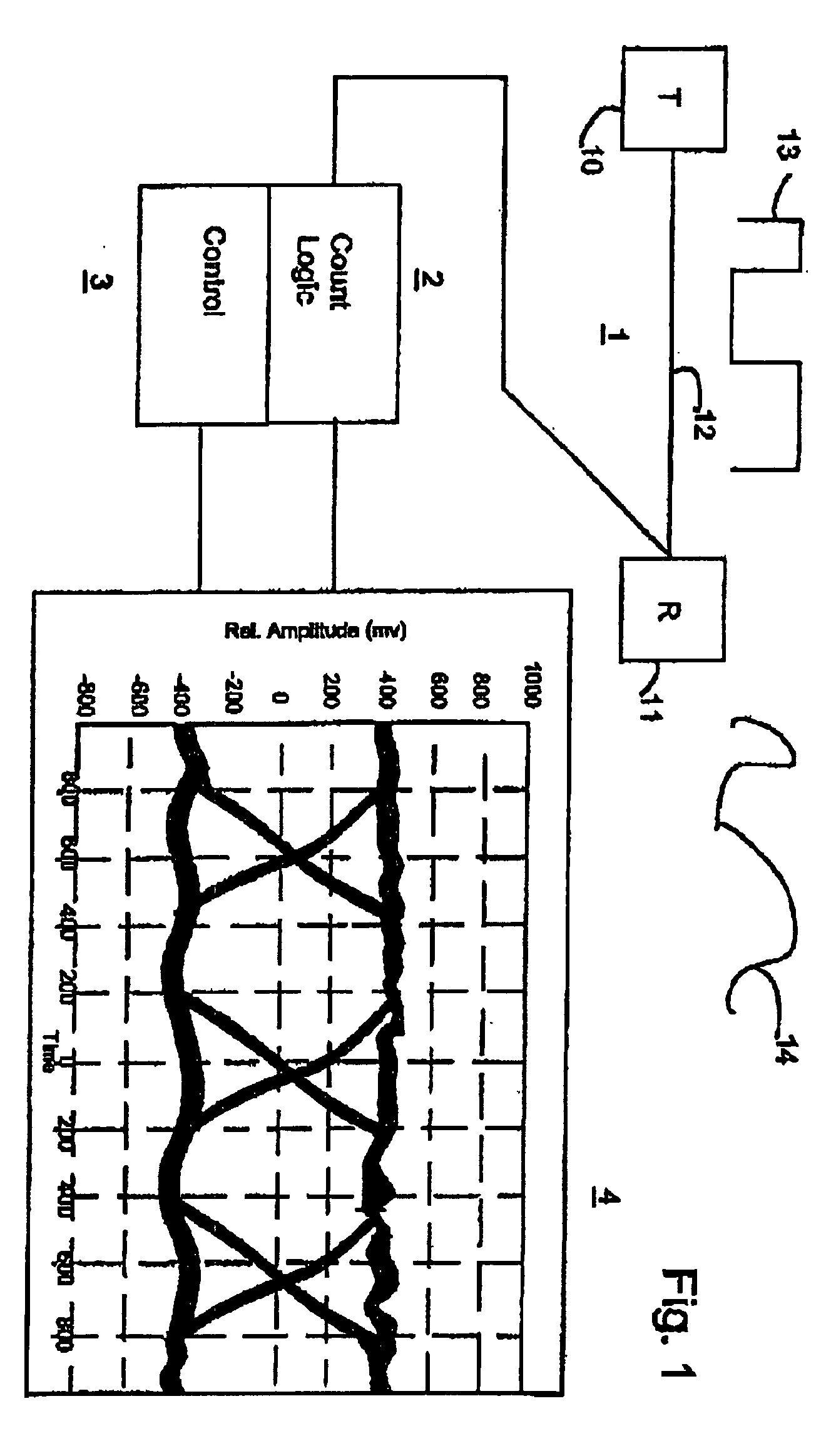 patent ep1315327a2