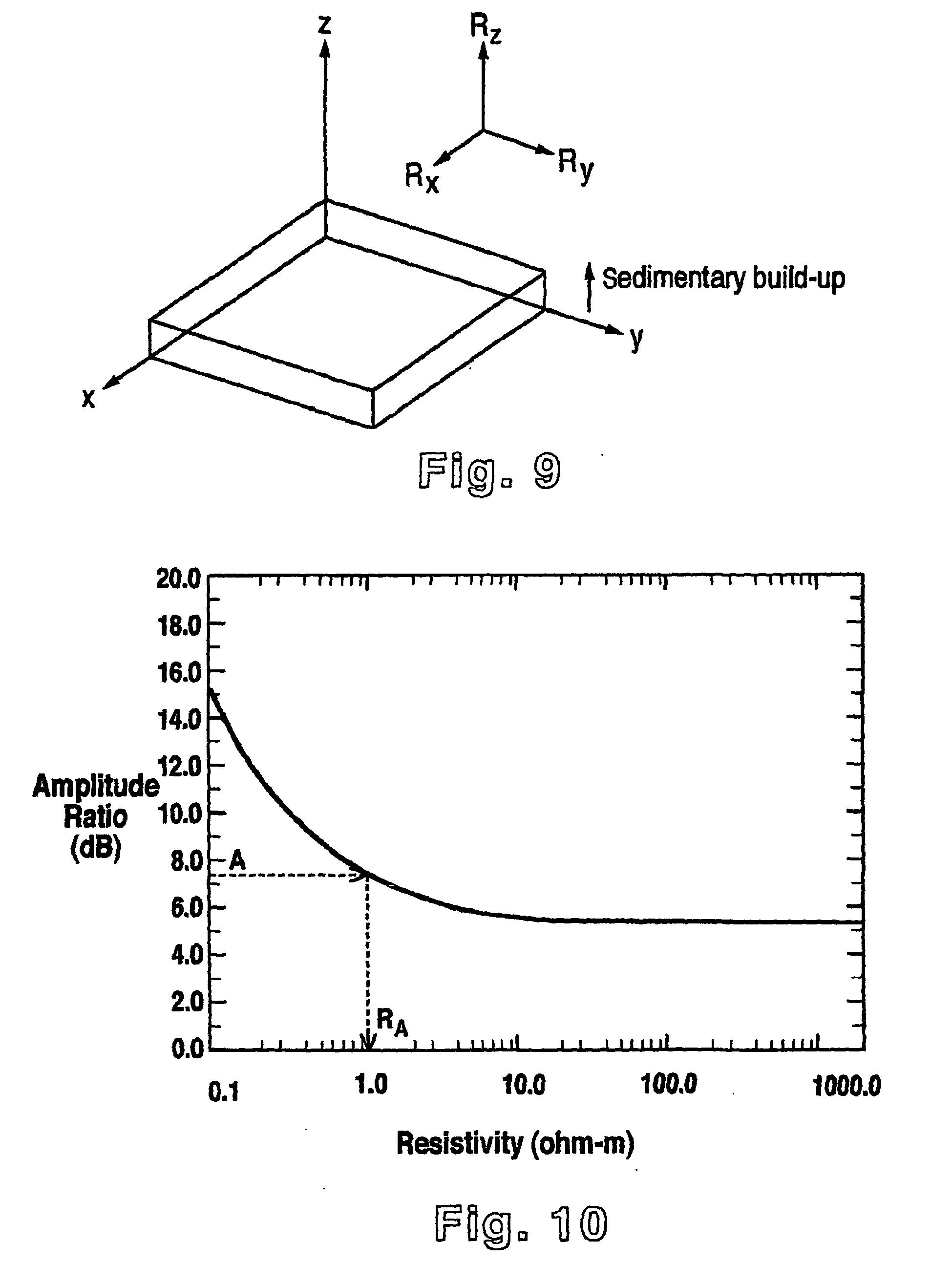 patent ep1315984b1 elektromagnetisches ger t mit geneigter antenne zur widerstandsmessung mit. Black Bedroom Furniture Sets. Home Design Ideas
