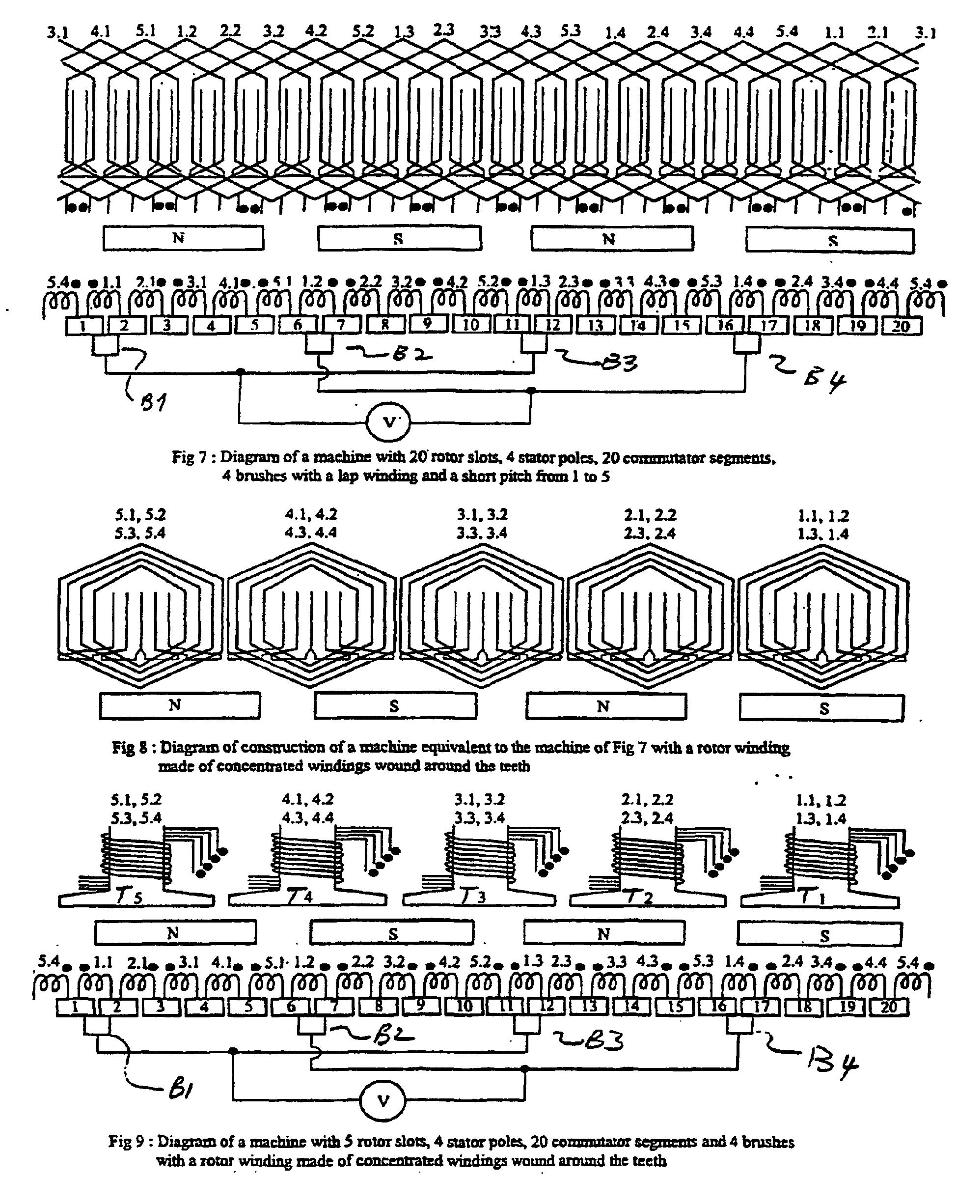 Generator Stator Winding Diagram Schematics Wiring Diagrams Ac Unit Schematic