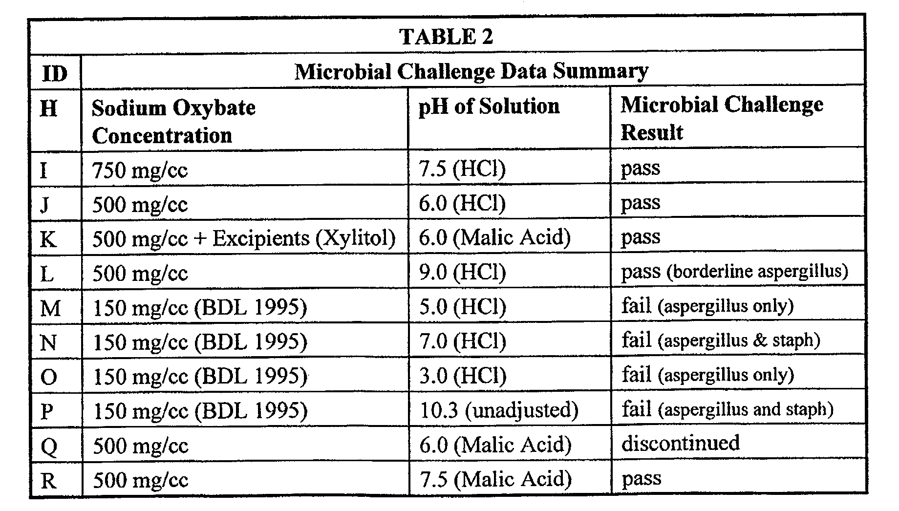 Ep1316309a1 microbiologically sound and stable solutions of figure 00170001 nvjuhfo Choice Image