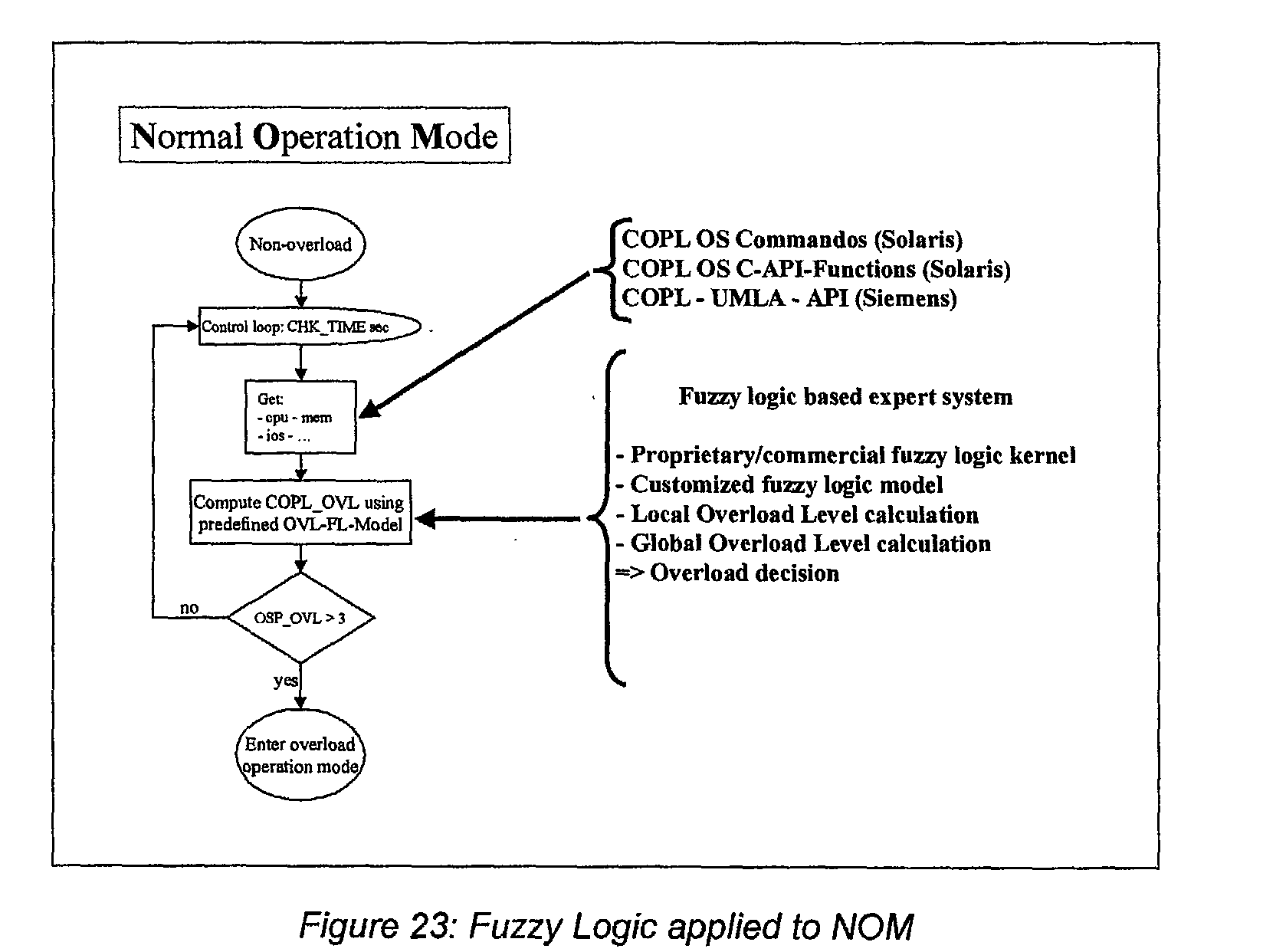 fuzzy logic Definition - what does fuzzy logic mean  lotfi zadeh is credited with fuzzy  logic's formulation, which he developed while working for the university of.