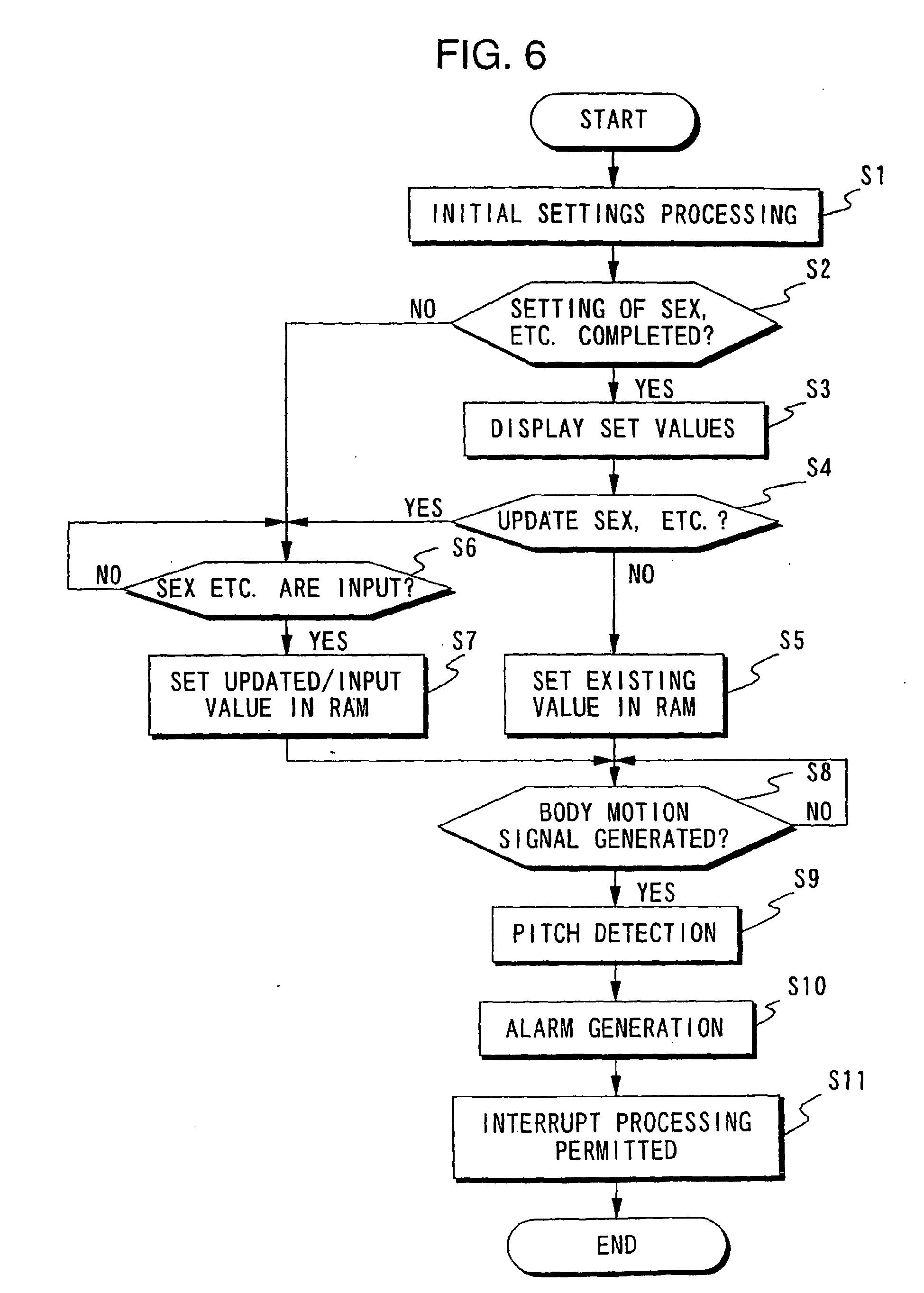 patent ep1338241b1 hilfseinrichtung zur sport bung google patentsuche. Black Bedroom Furniture Sets. Home Design Ideas