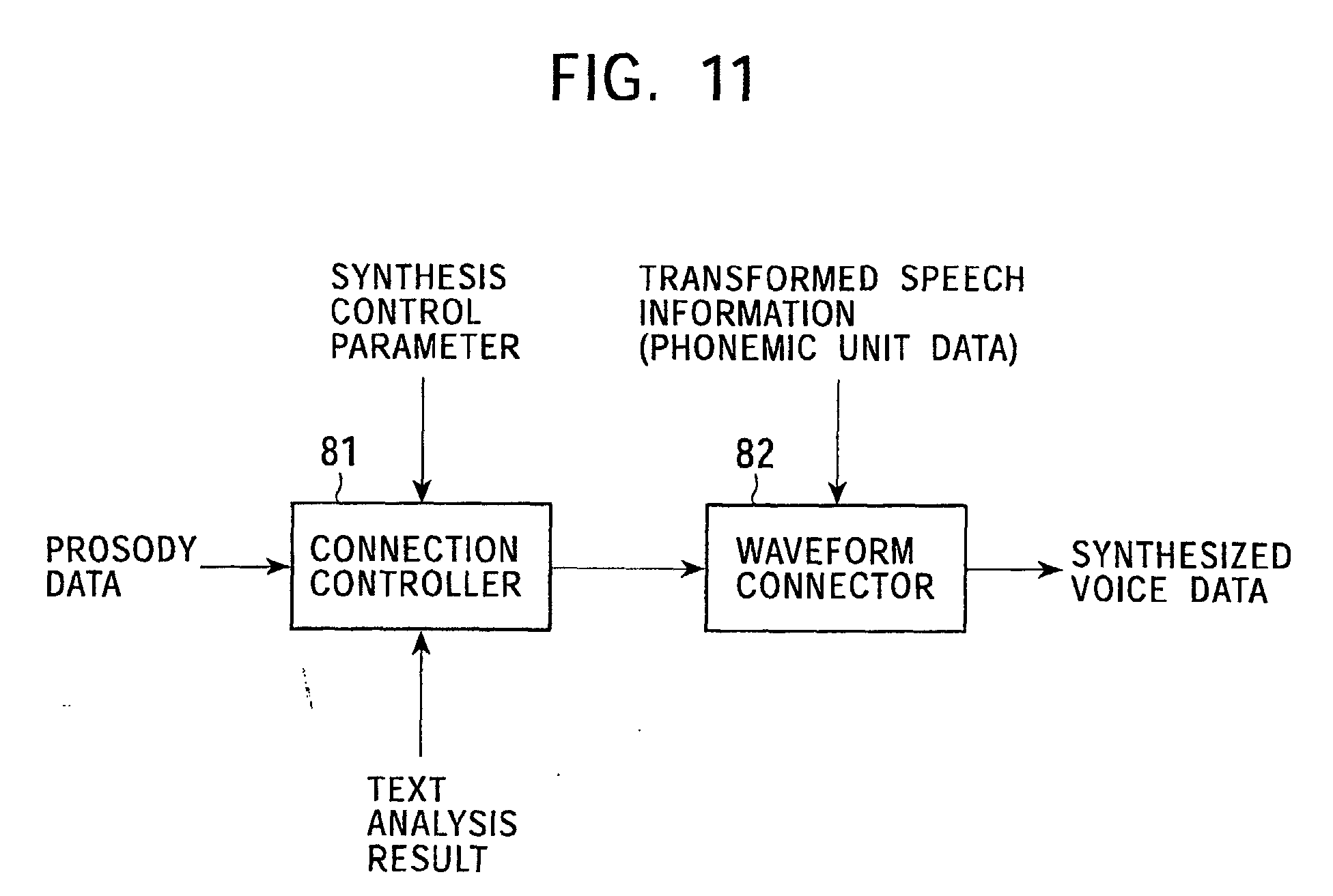Patent EP1367563A1 - Voice synthesis device