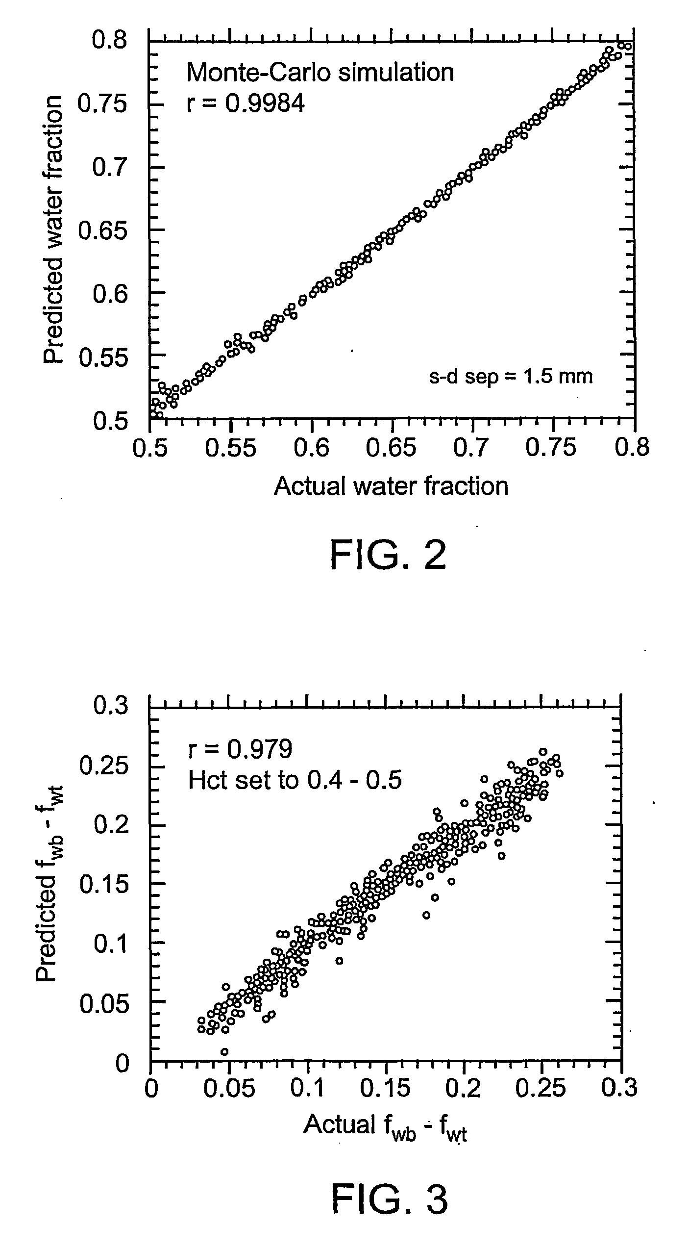 patent ep1367938b1 vorrichtung und verfahren zur berwachung von k rperfl ssigkeit und. Black Bedroom Furniture Sets. Home Design Ideas