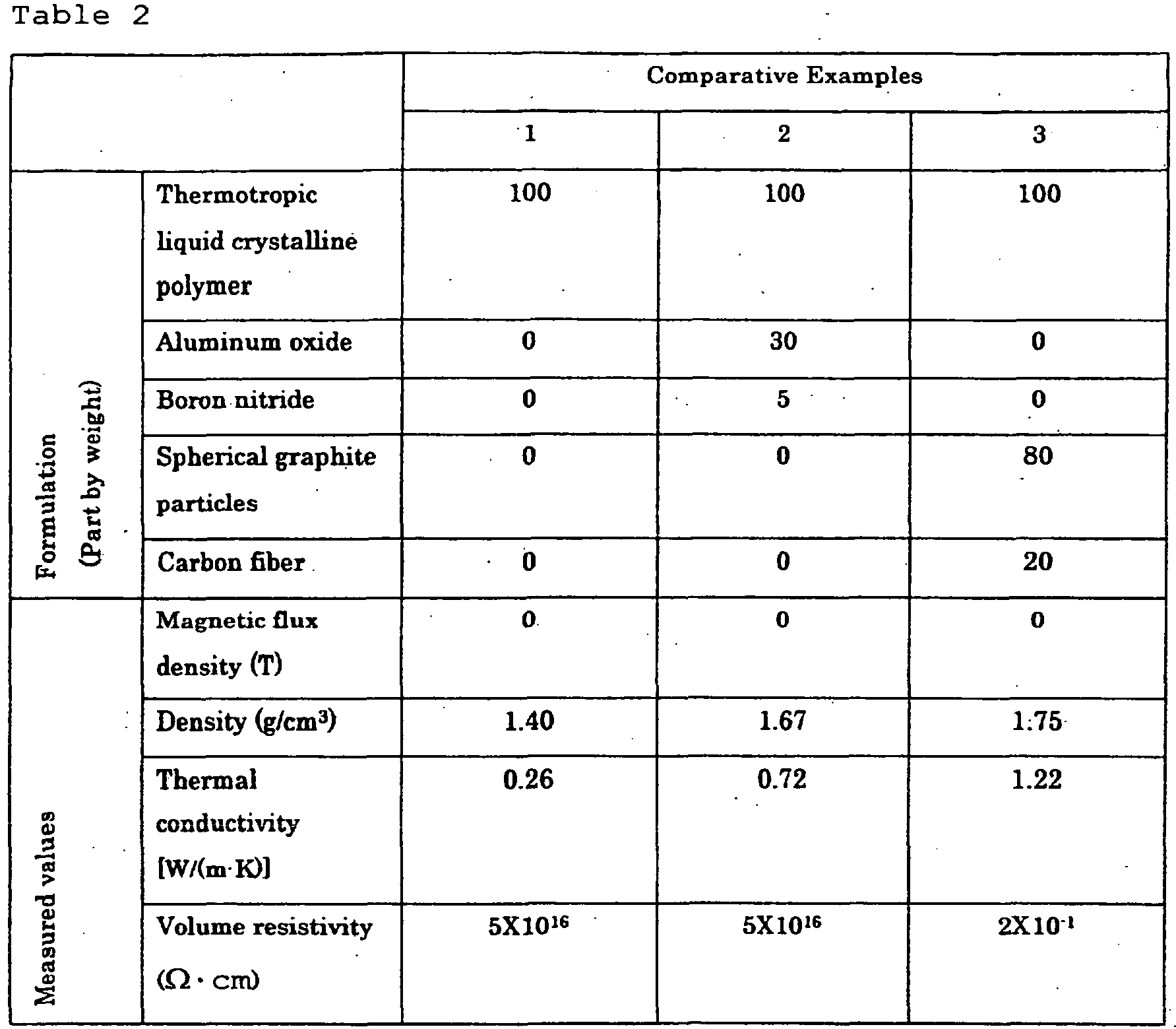 06 Resistivityohm also Physical properties dielectric permittivity besides Carbon Nanotube Copper Cnt Cu  posite With Higher Current Carr besides F Introductiontomaterials further Ibm Semiconductor Physicsu 5. on electrical resistivity and conductivity