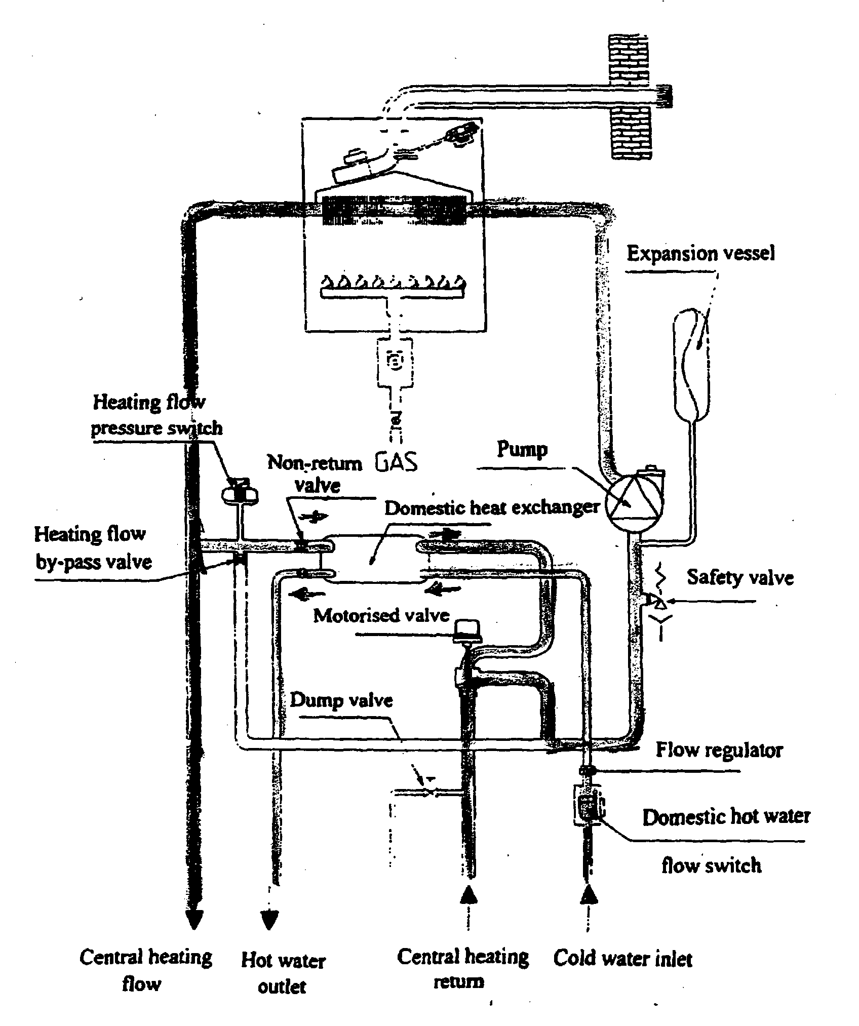 Fine Unvented Hot Water Cylinder Installation Diagram Image ...