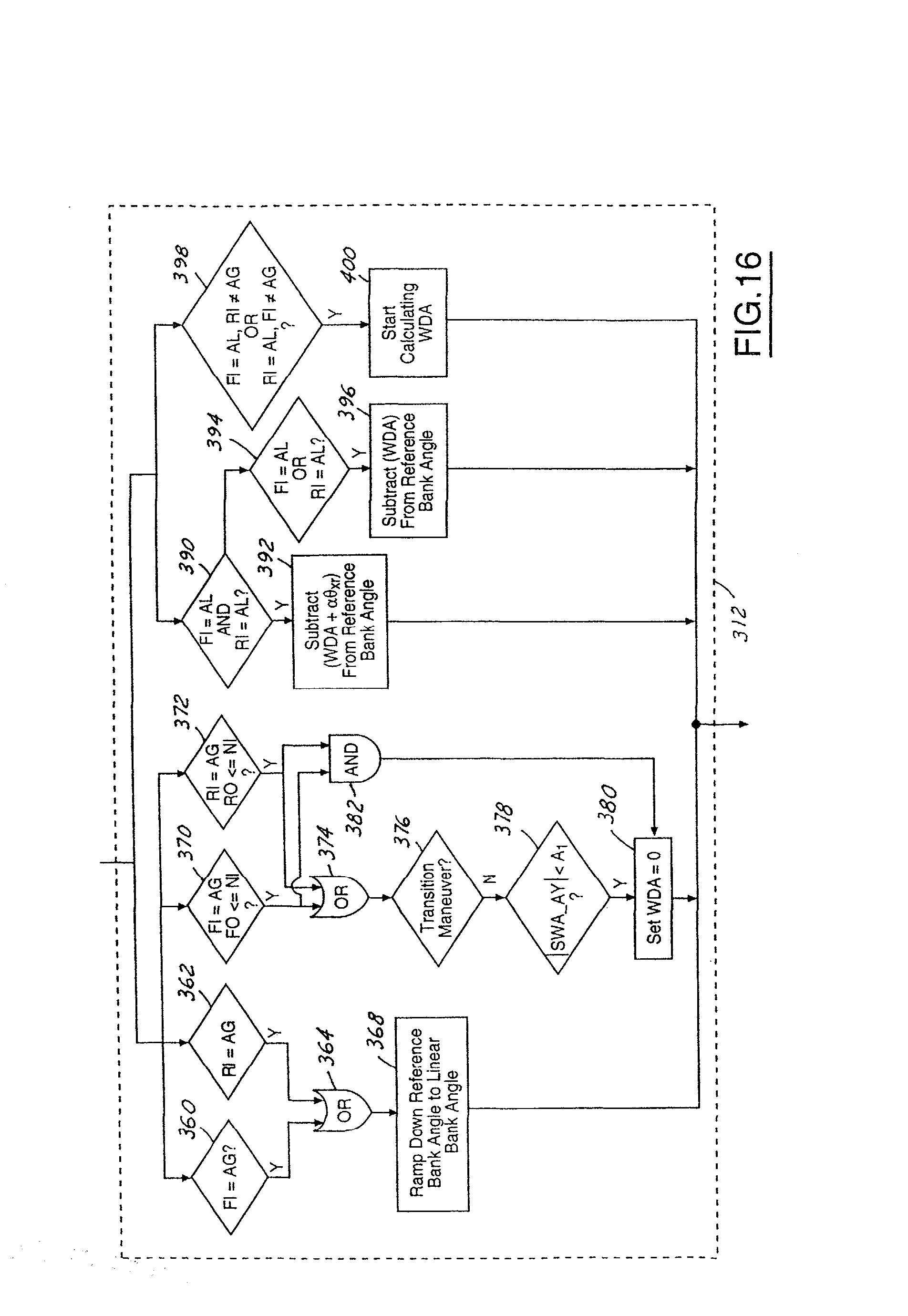 Patent ep1386805a2 verfahren zur dynamischen bestimmung for Boden englisch
