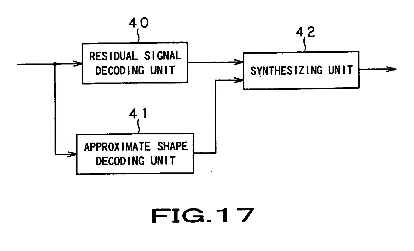 patent ep1396841b1 codierungsvorrichtung und verfahren. Black Bedroom Furniture Sets. Home Design Ideas