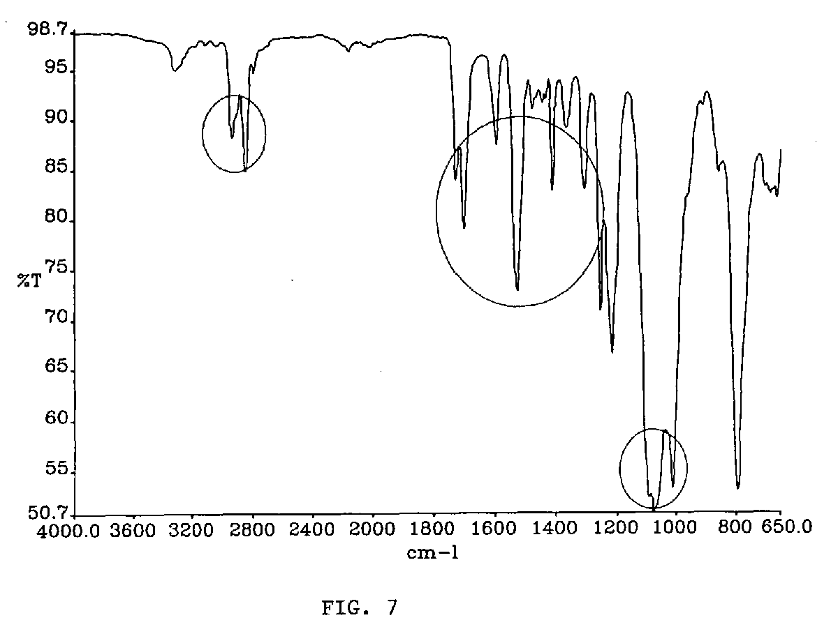 EP1405869A1 - Elastomeric Polysiloxane-Polyurethane Block ...