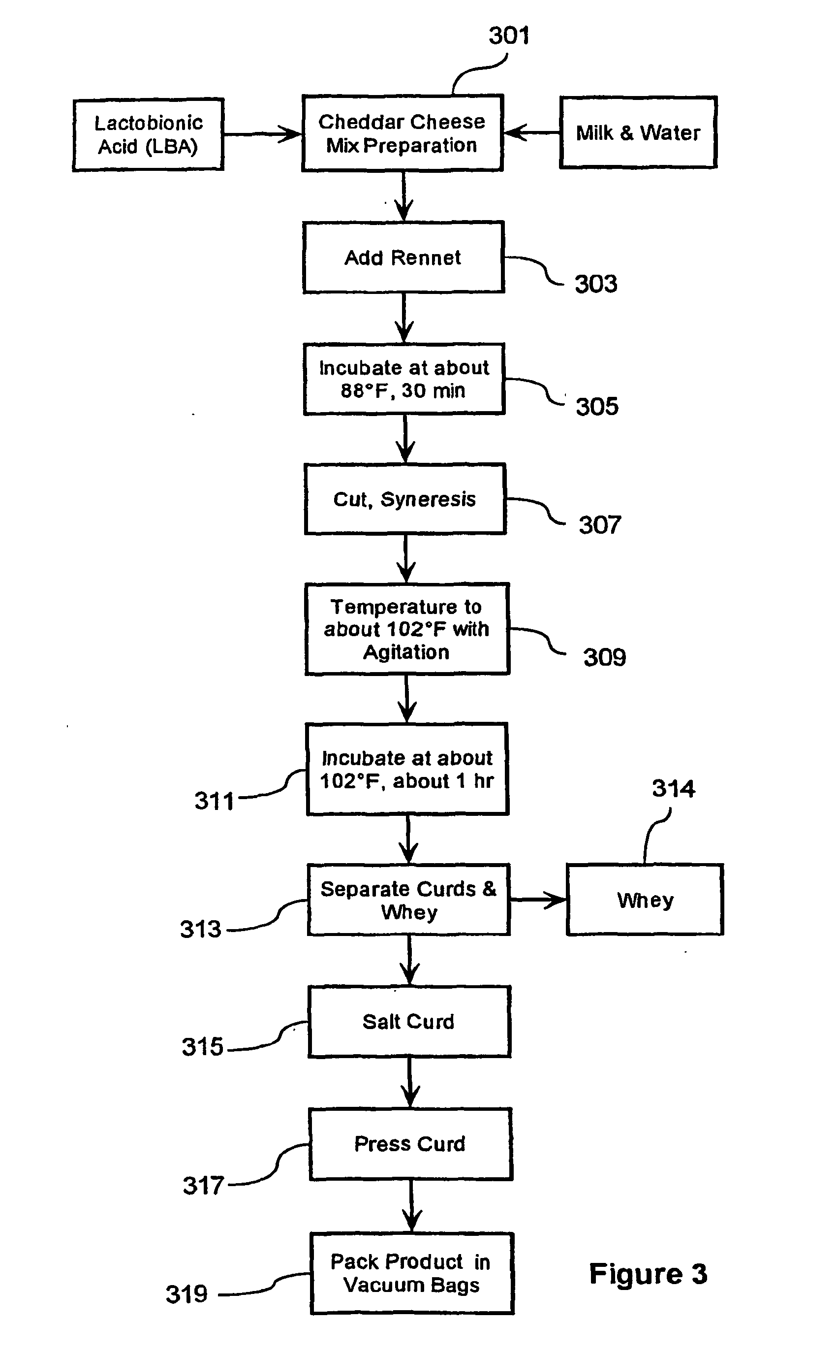 Patent Ep1416803b1 Process For Manufacturing Cheeses And Other