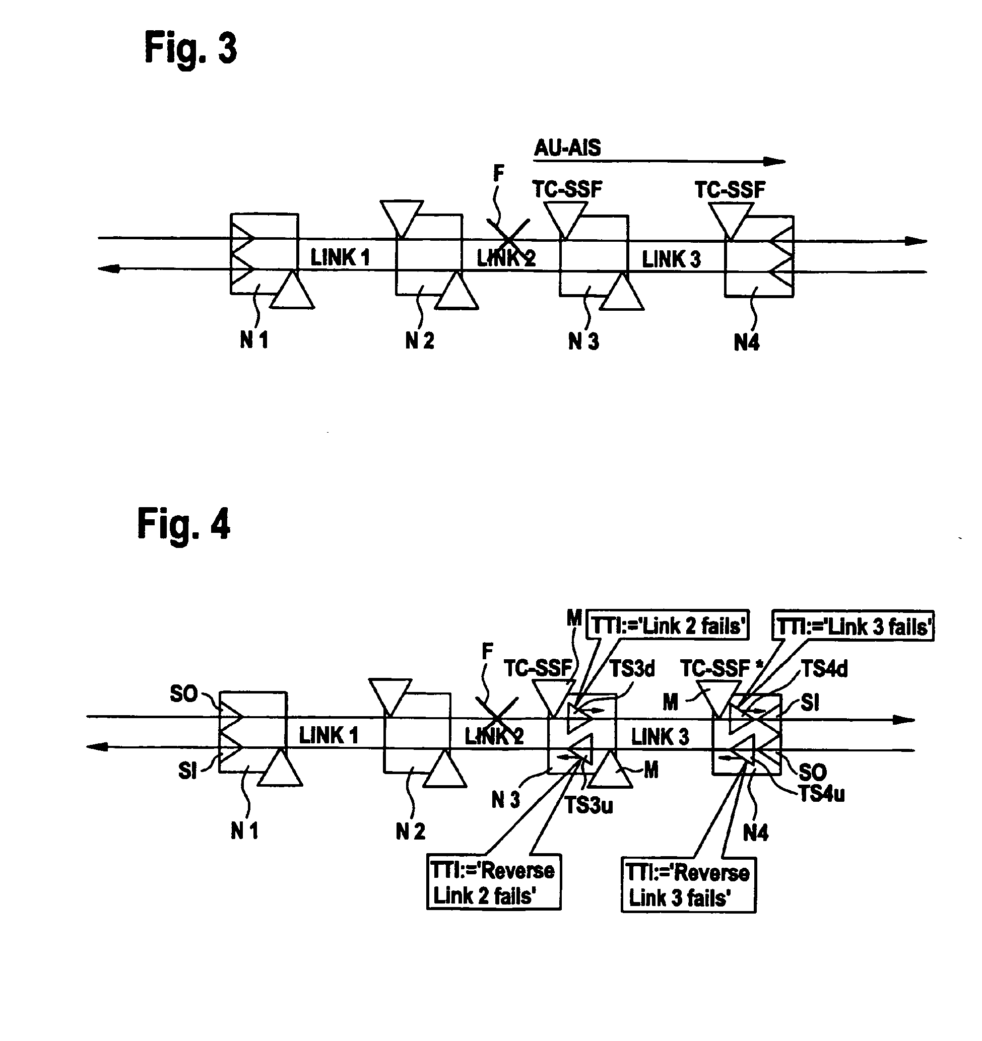 Patent EP B1 Failure localization in a transmission network