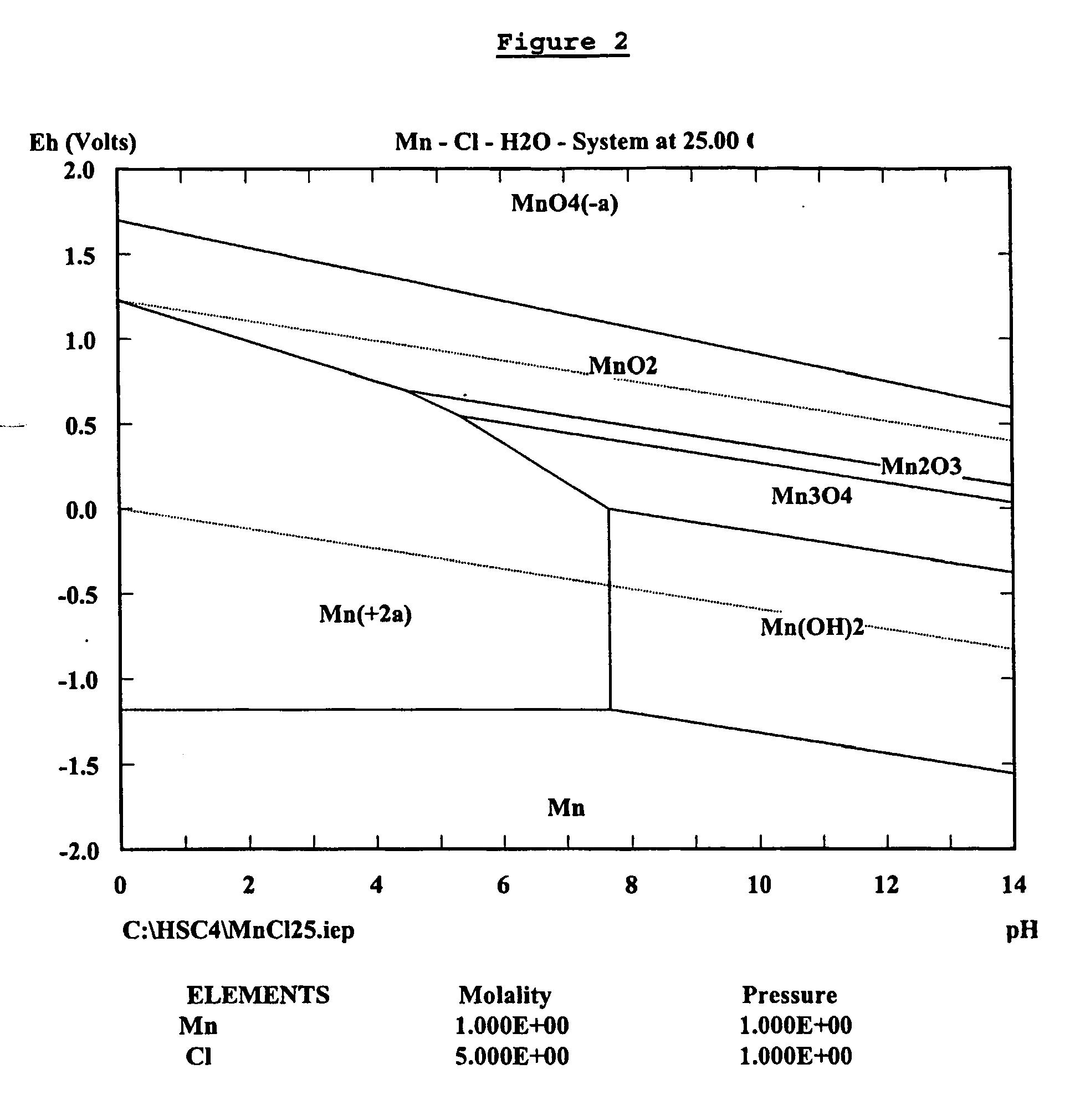 Patent EP1434893B1 - Zinc recovery process - Google Patents