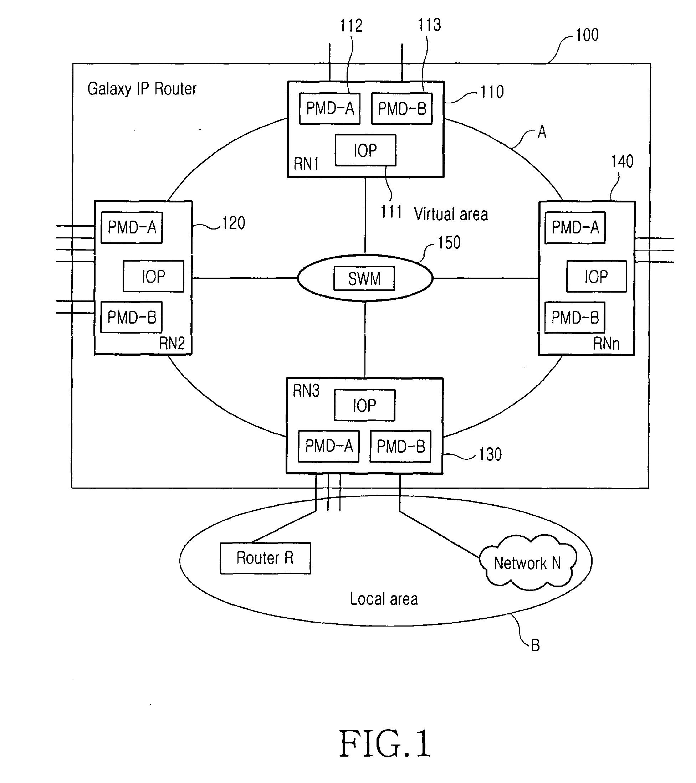 patent ep1443721a2 verteilter router und verfahren zur dynamischen verwaltung von google. Black Bedroom Furniture Sets. Home Design Ideas