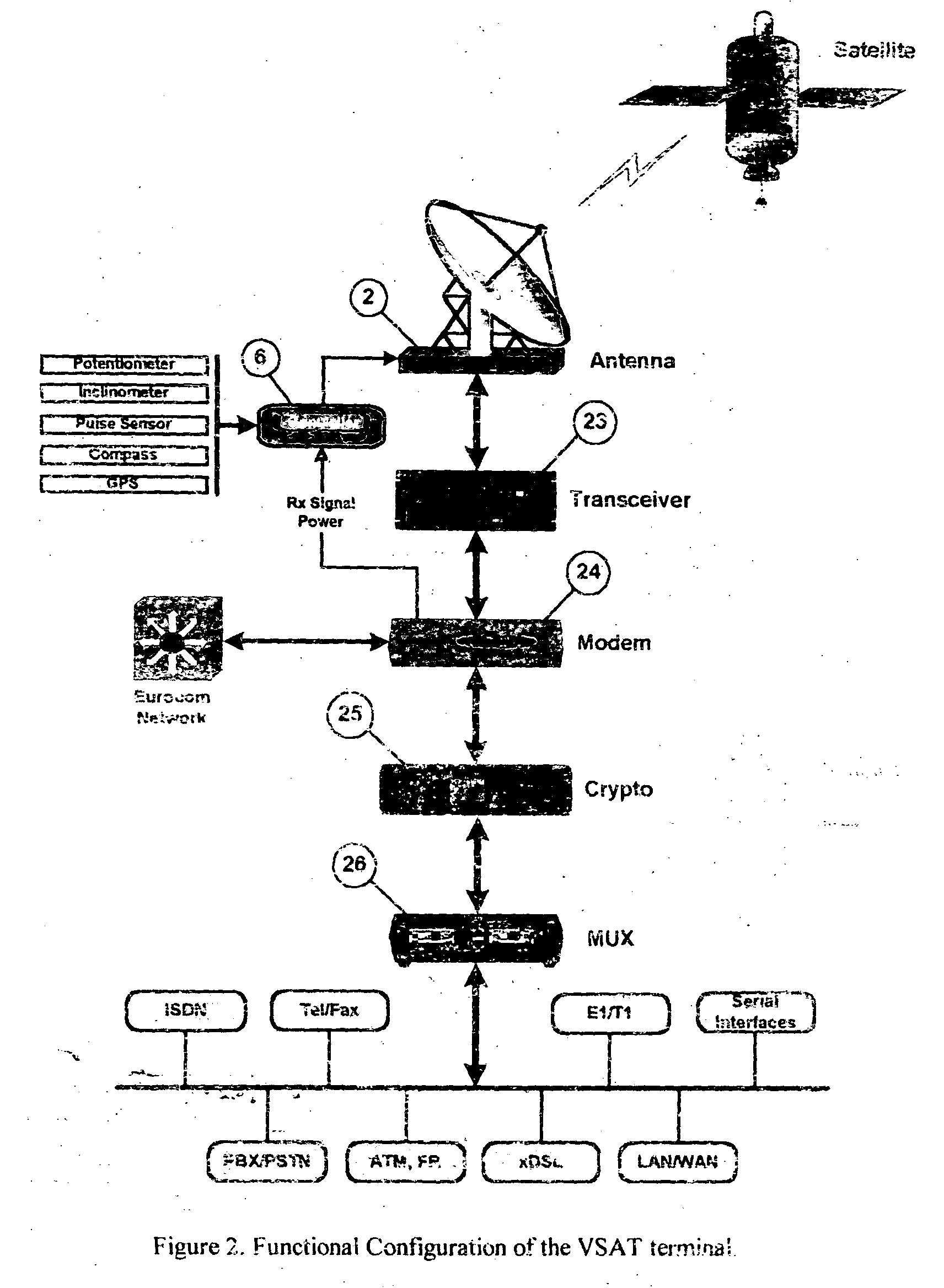 Vsat System Overview Installation Satellite