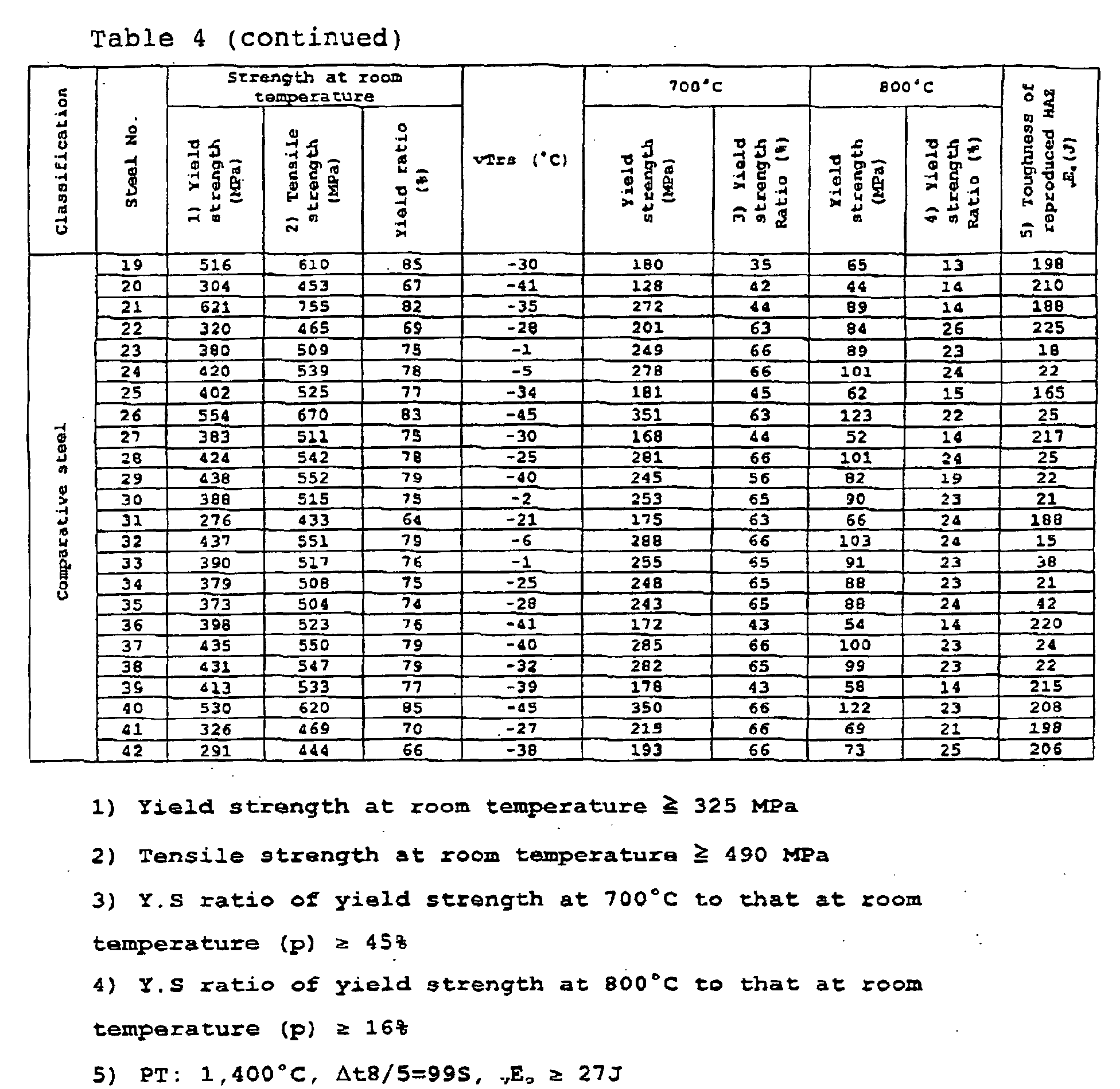 Great Wire Tensile Strength Chart Gallery - Electrical and Wiring ...