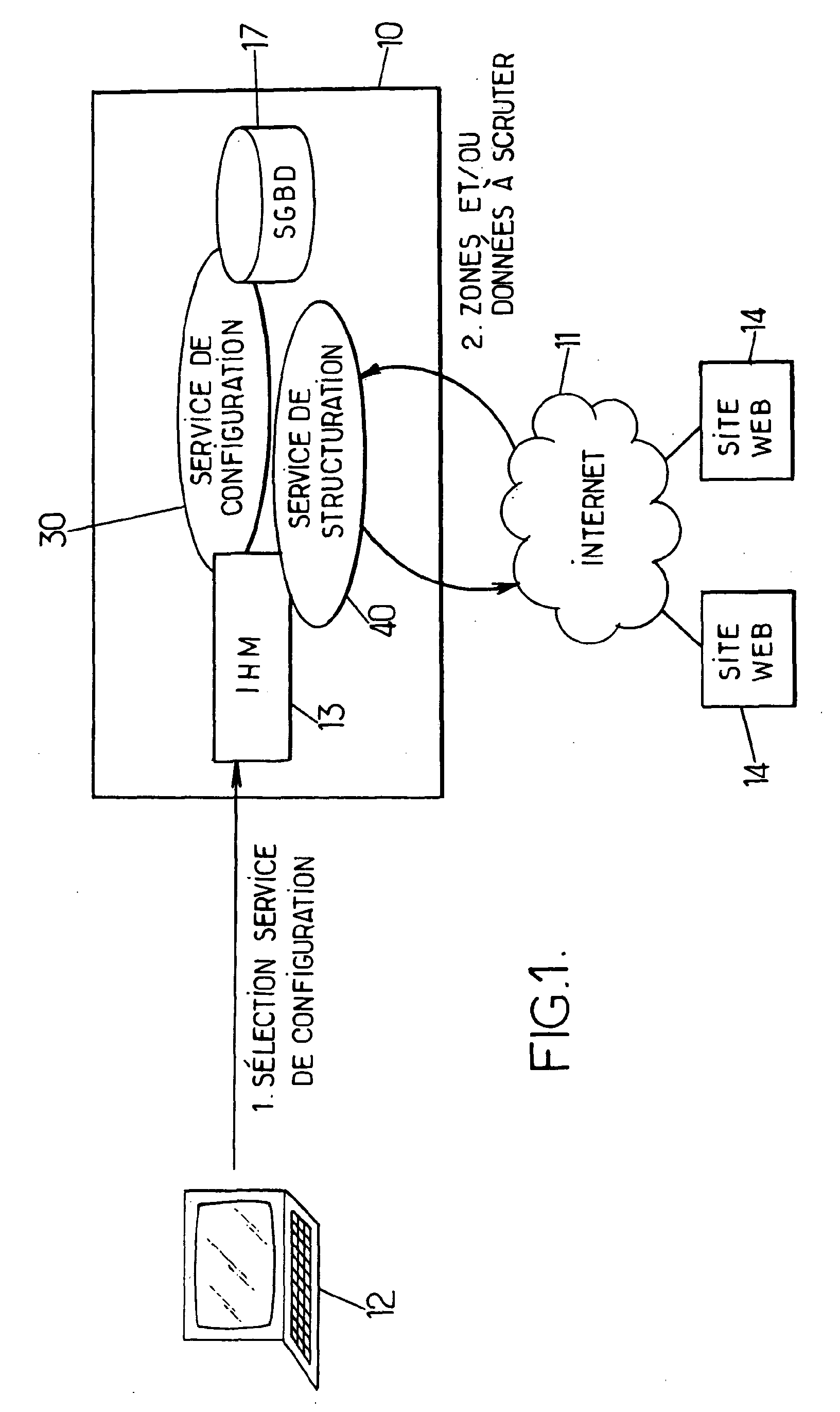 Patent ep1494147a1 procd de visualisation dinformations patent drawing pooptronica