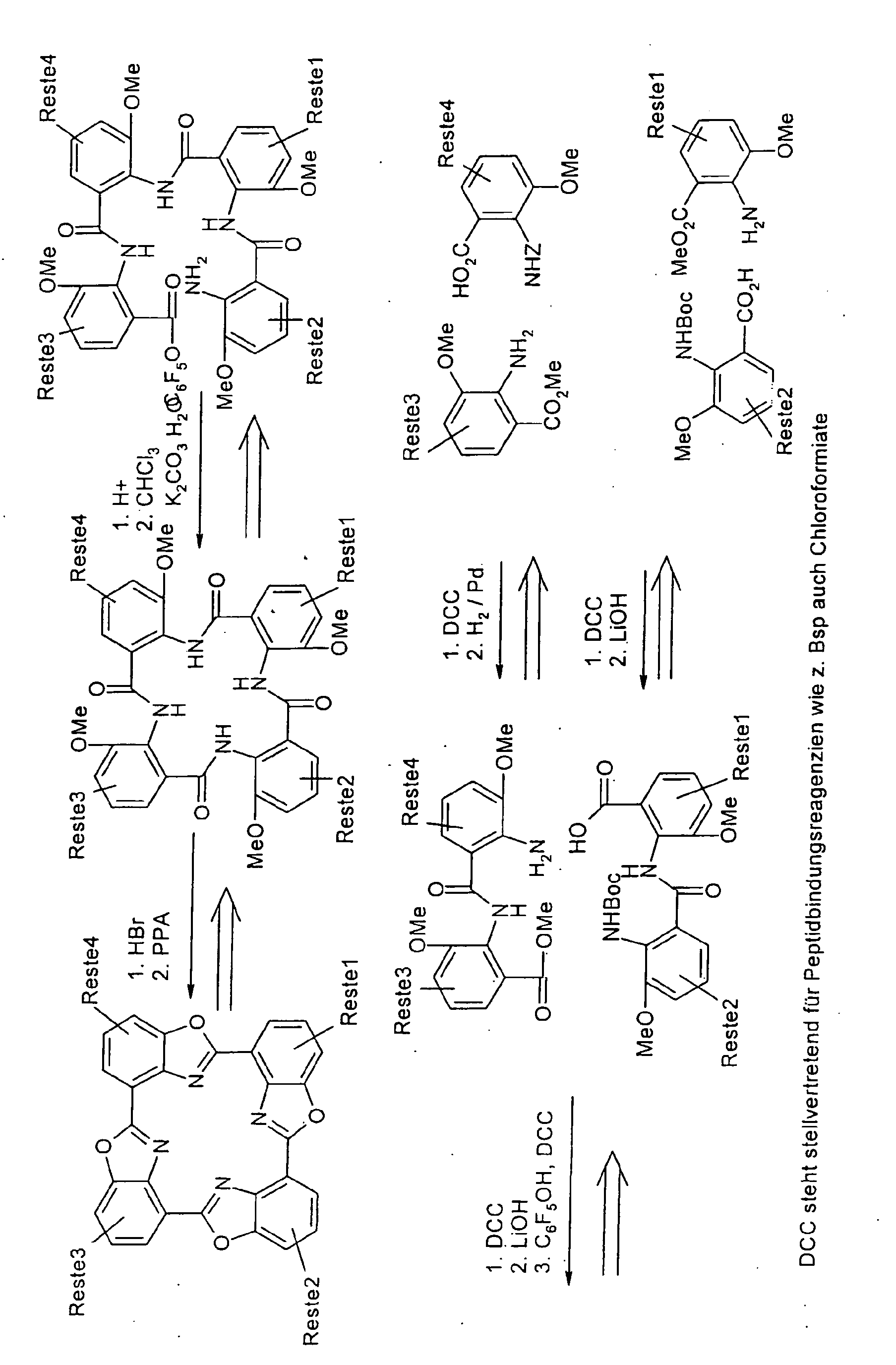 EP1495025B1 - Cyclic compounds and the use thereof as light ...