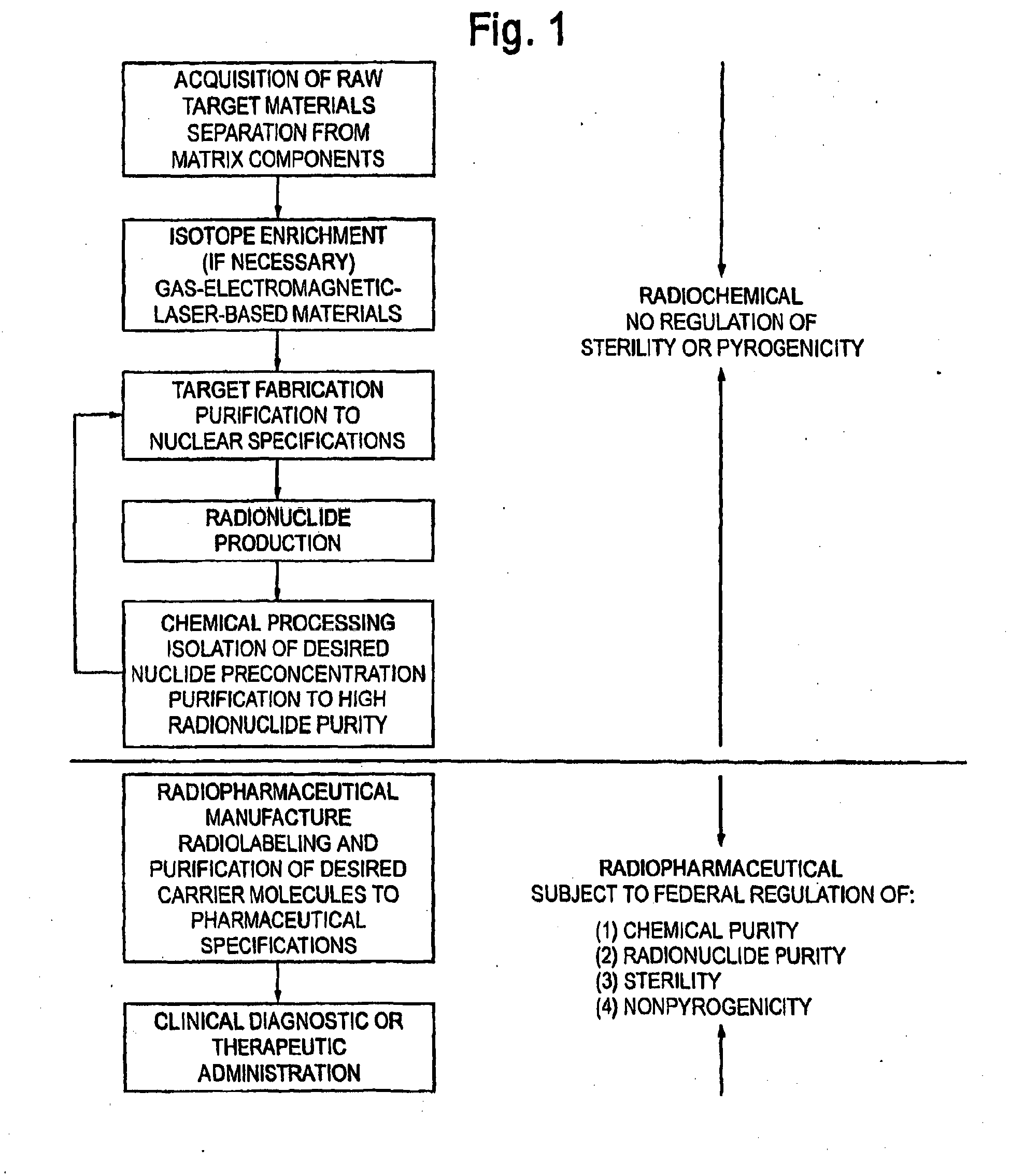 worksheet Separating Mixtures Worksheet patent ep1499412b1 production of ultrapure radionuclides by drawing