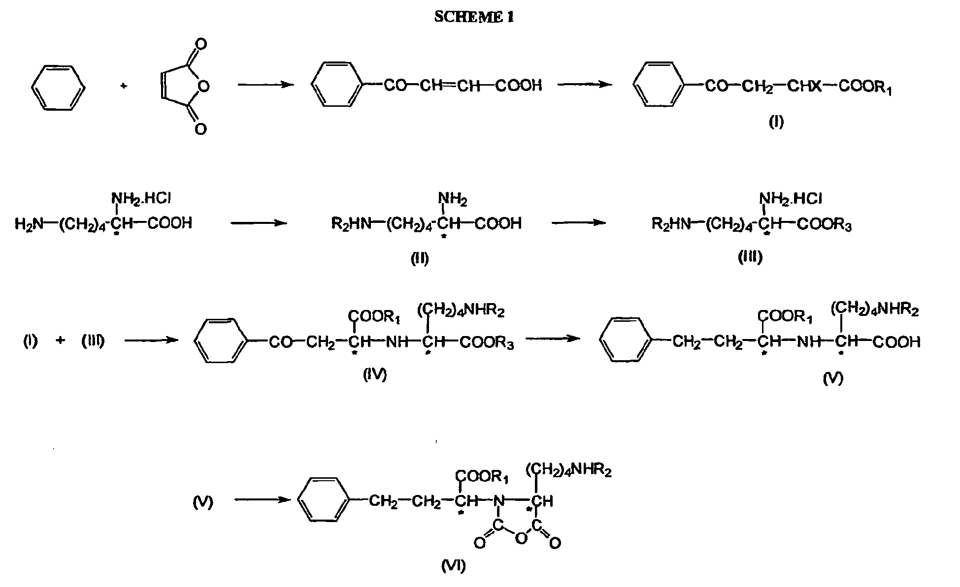how to make methanol from ethanol