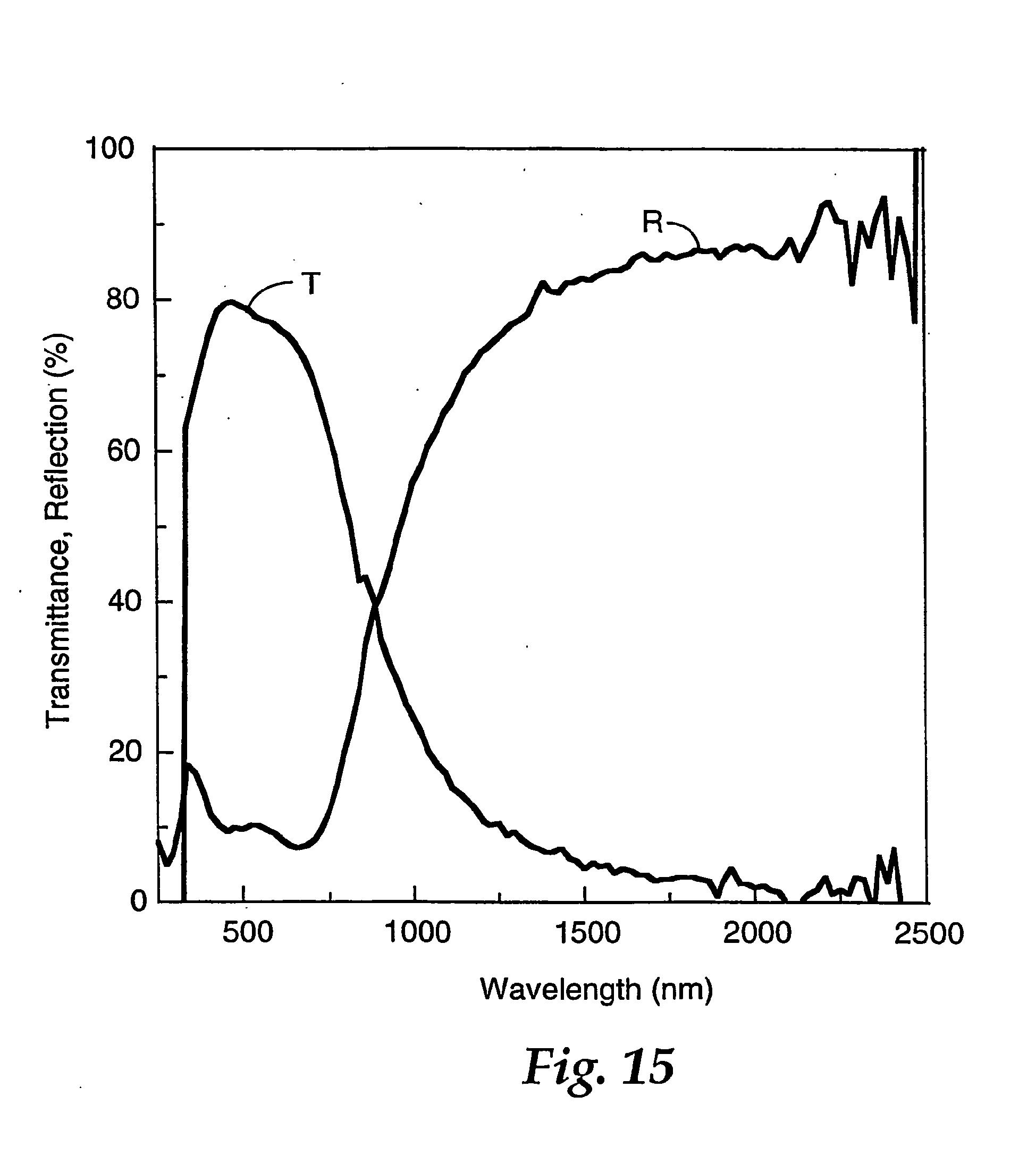 patent ep1529423b1 dauerhafte durchsichtige folie zur elektromagnetischen abschirmung google. Black Bedroom Furniture Sets. Home Design Ideas