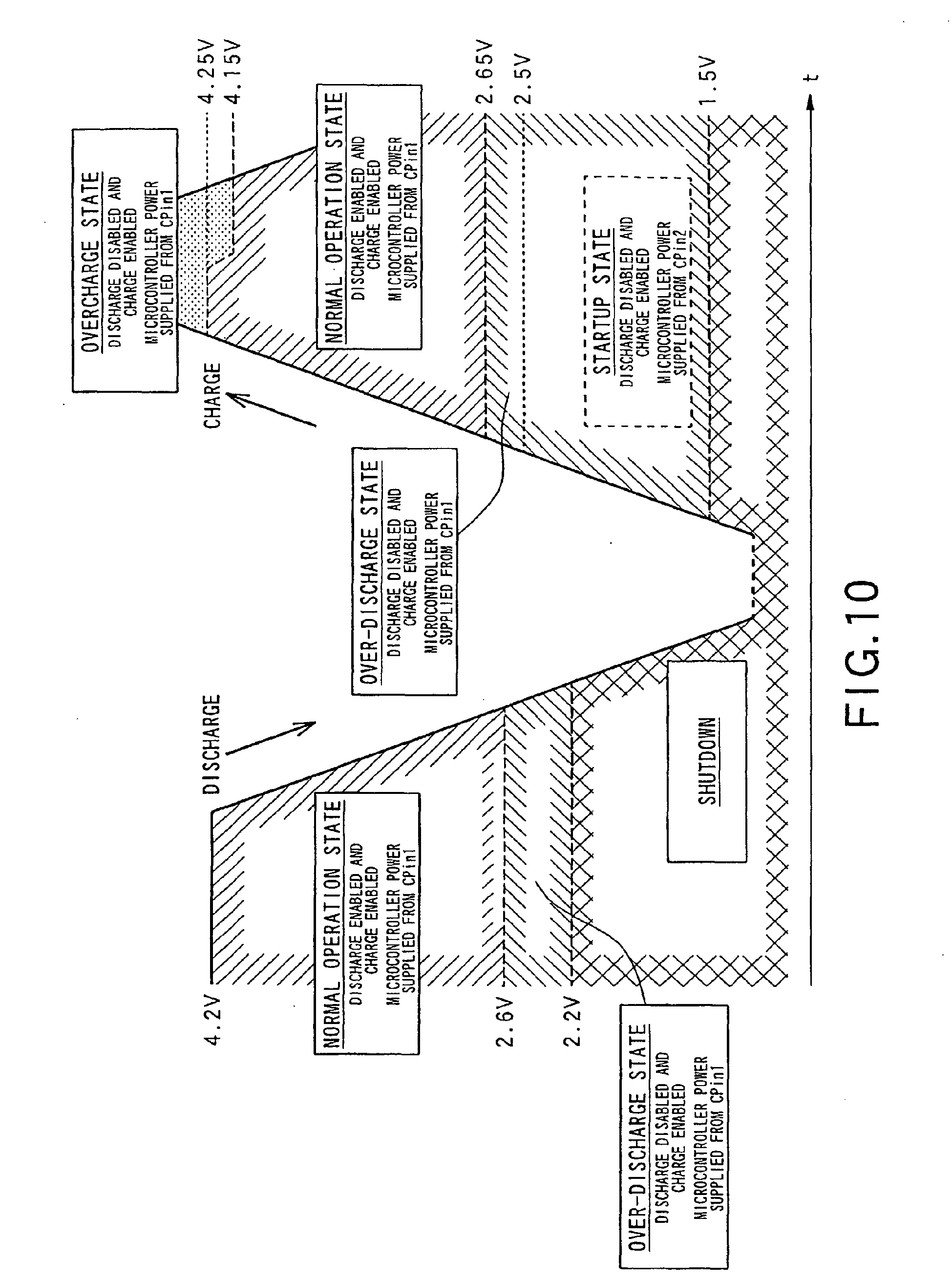 patent ep1533882b1
