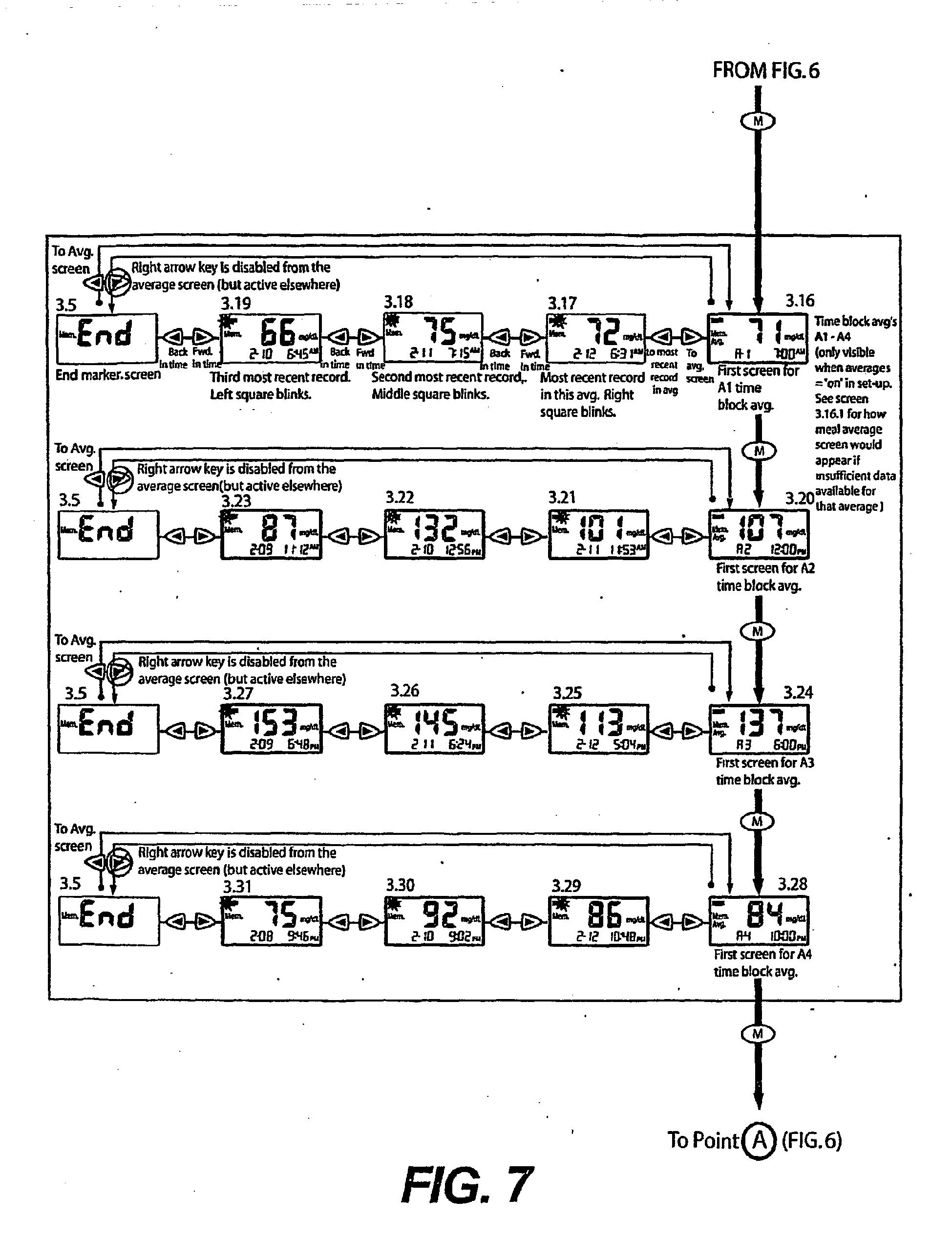 patent ep1536729b1 blutzucker berwachung mit. Black Bedroom Furniture Sets. Home Design Ideas