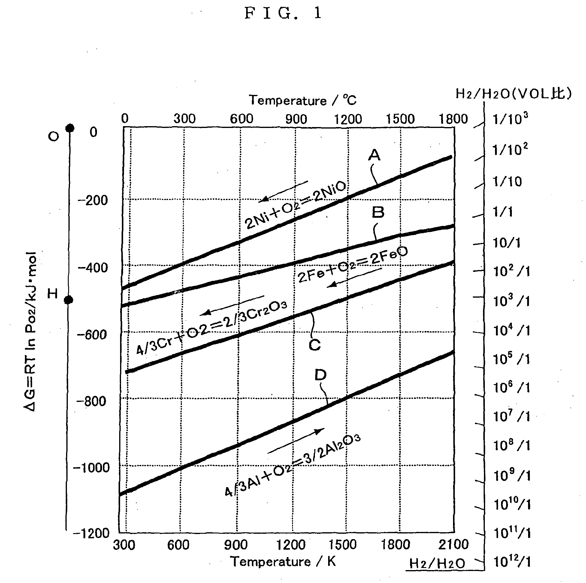 Patent ep1552885a1 method for forming platinum coating catalyst patent drawing ccuart Image collections