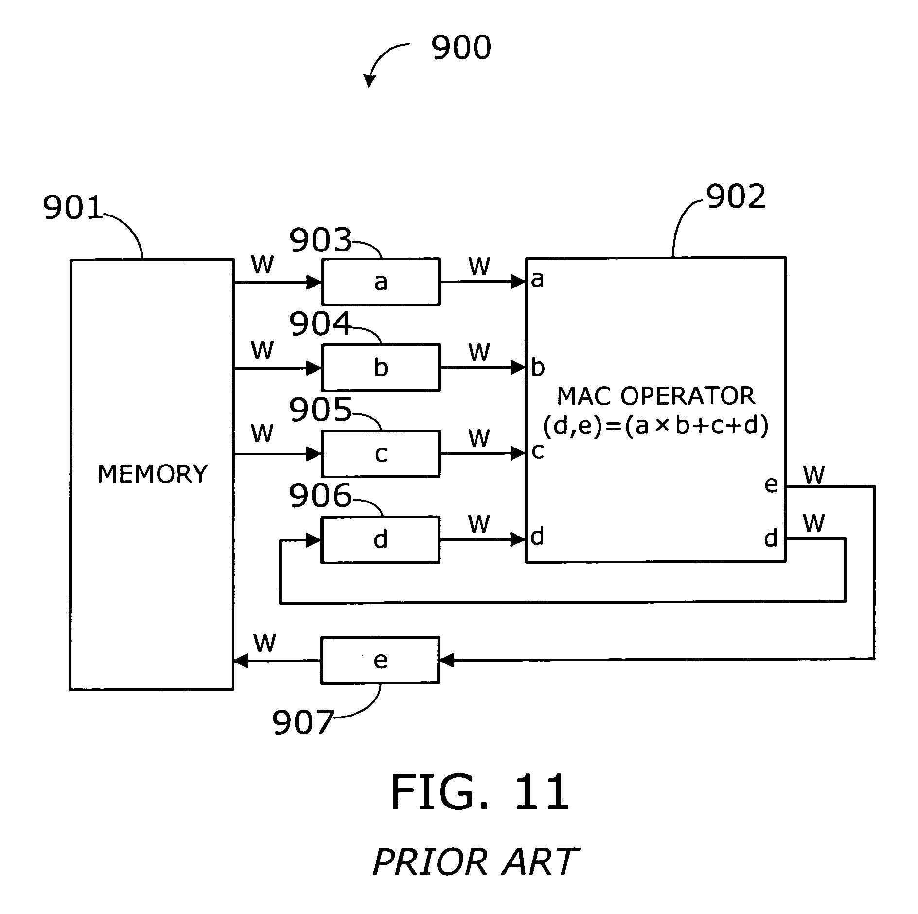 Patent EP1560110A1 - Schaltung für die Mehrwort-Multiplikation ...