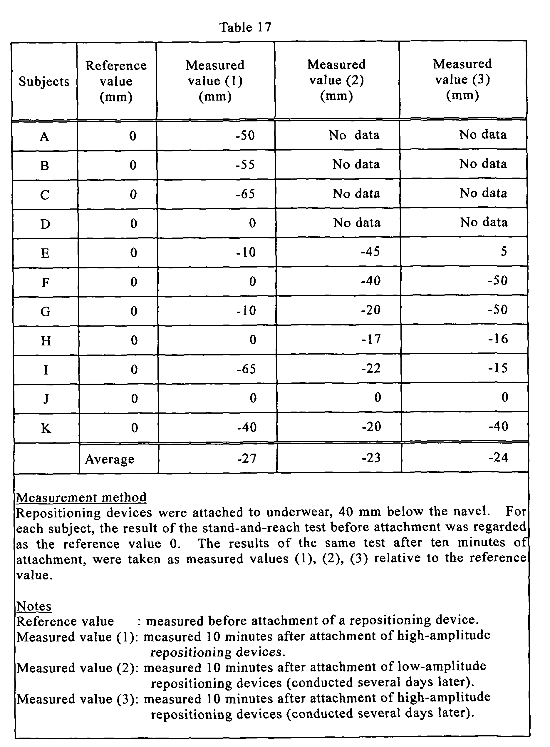 mmt manual muscle testing grades