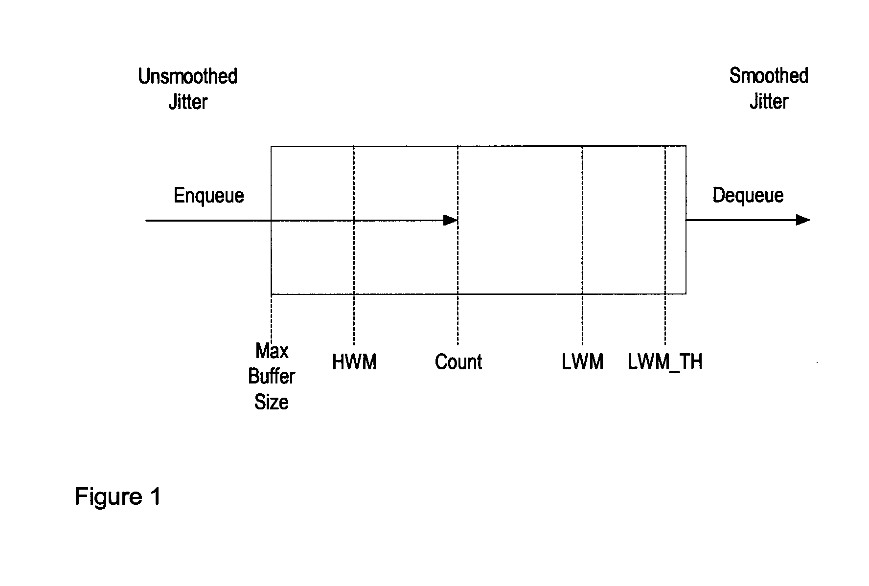 Patent EP1564935A2 - Method of dynamic adaptation for jitter