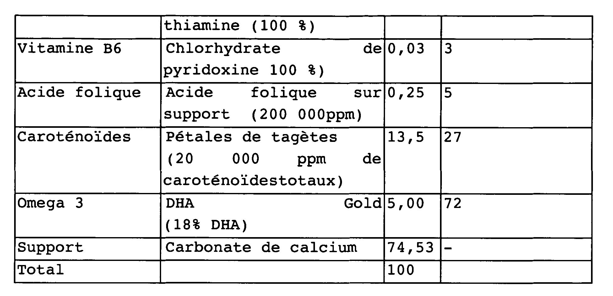 patent ep1591018a1 aliment pour poules pondeuses procede d 39 alimentation et oeuf enrichi en. Black Bedroom Furniture Sets. Home Design Ideas