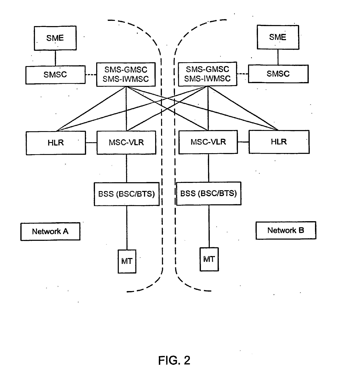 Patent ep1602252b1 virtuelle netzwerkl sung f r den sms for Erfinder der sms