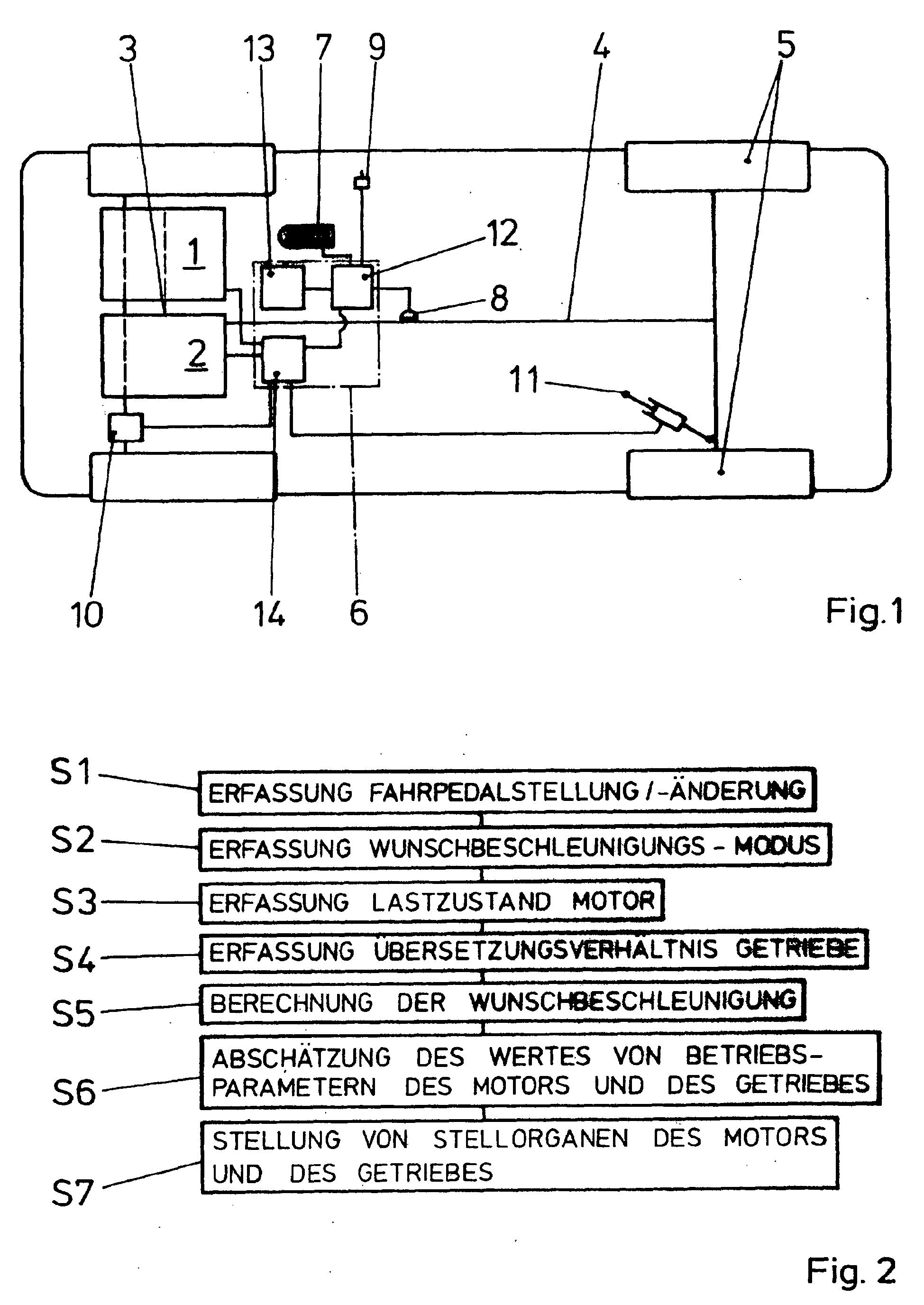 Patent EP1619067A2 - Verfahren zur Einstellung einer ...