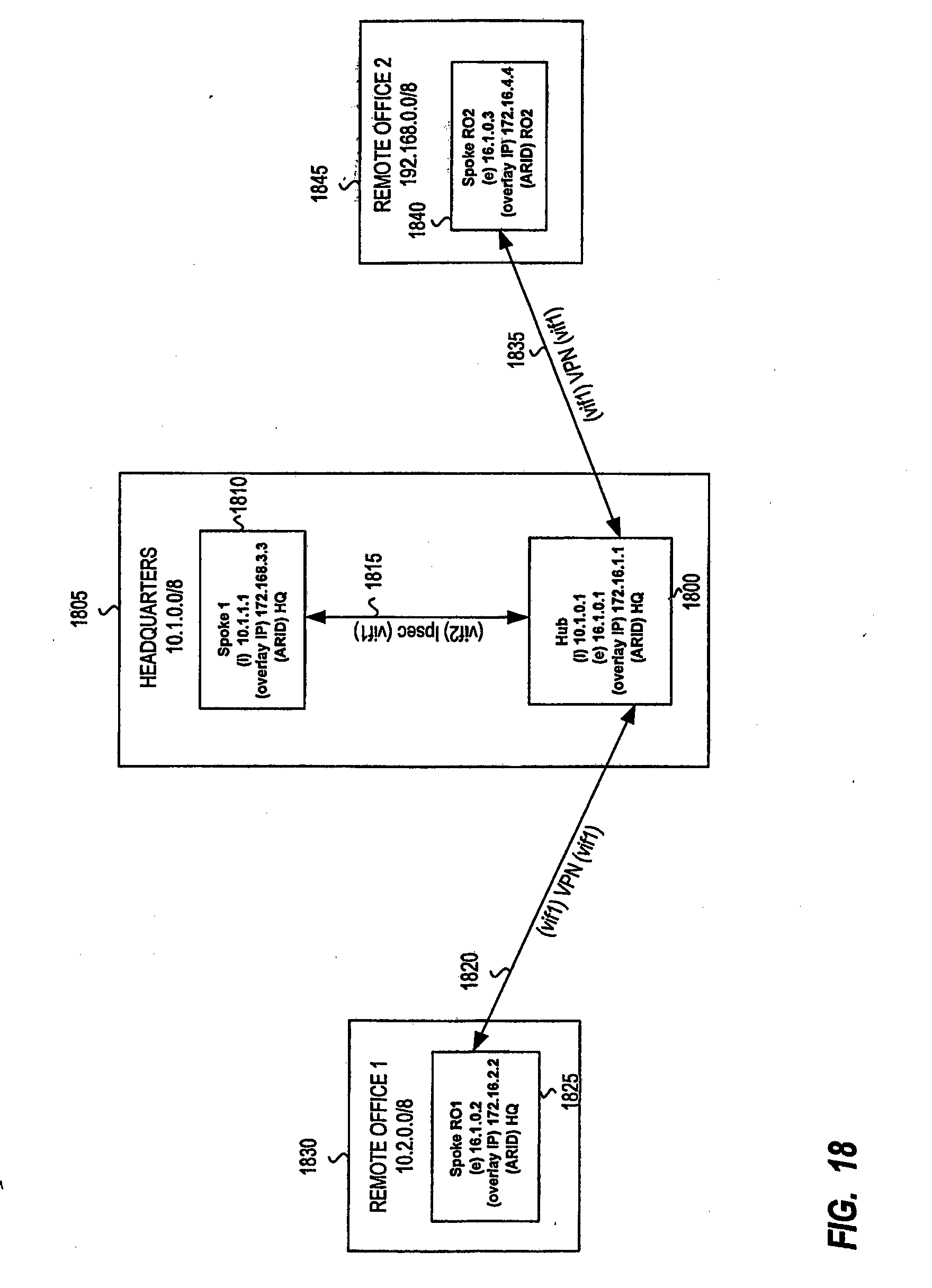 Patent EP1634175B1 - Multilayer access control security