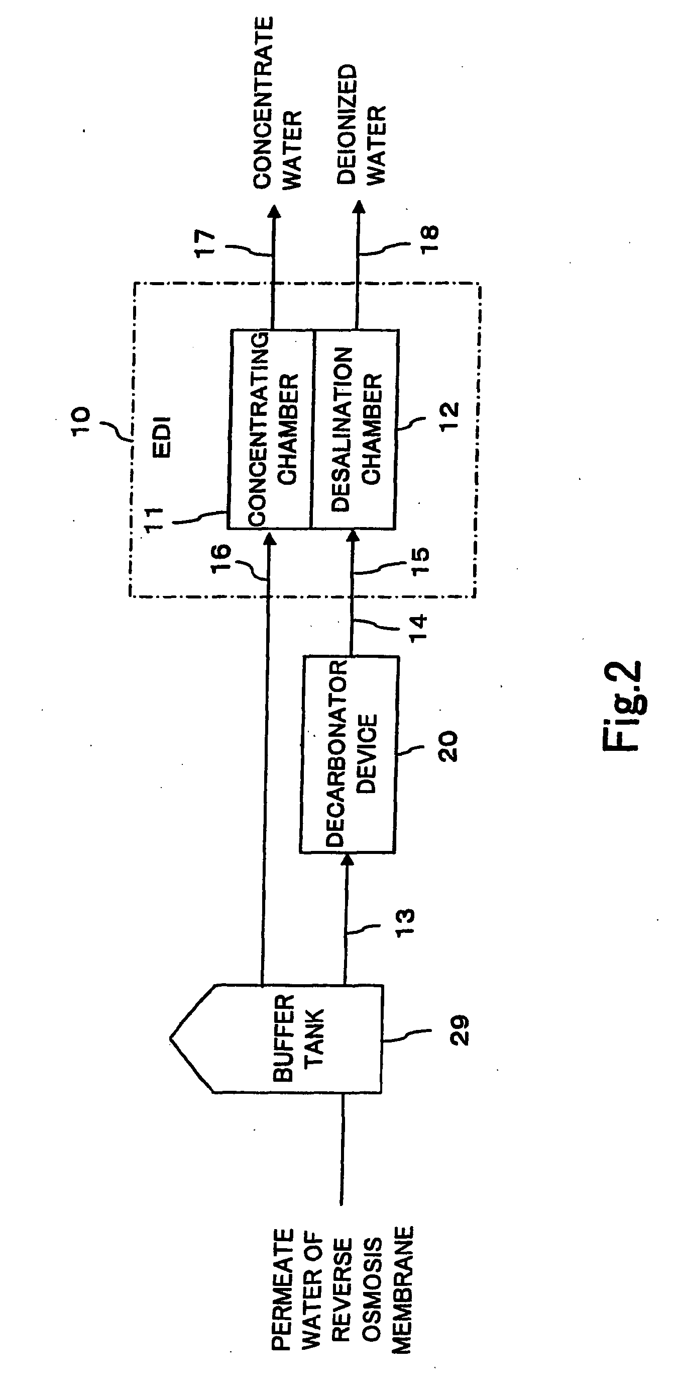 Patent EP A1 Electric type deionized water production