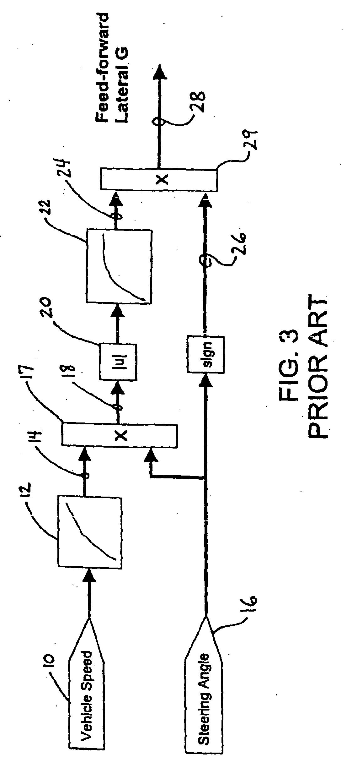 patent ep1652752b1 ackermanwinkel basierte fahrzeug lenkwinkelkorrektur google patentsuche. Black Bedroom Furniture Sets. Home Design Ideas
