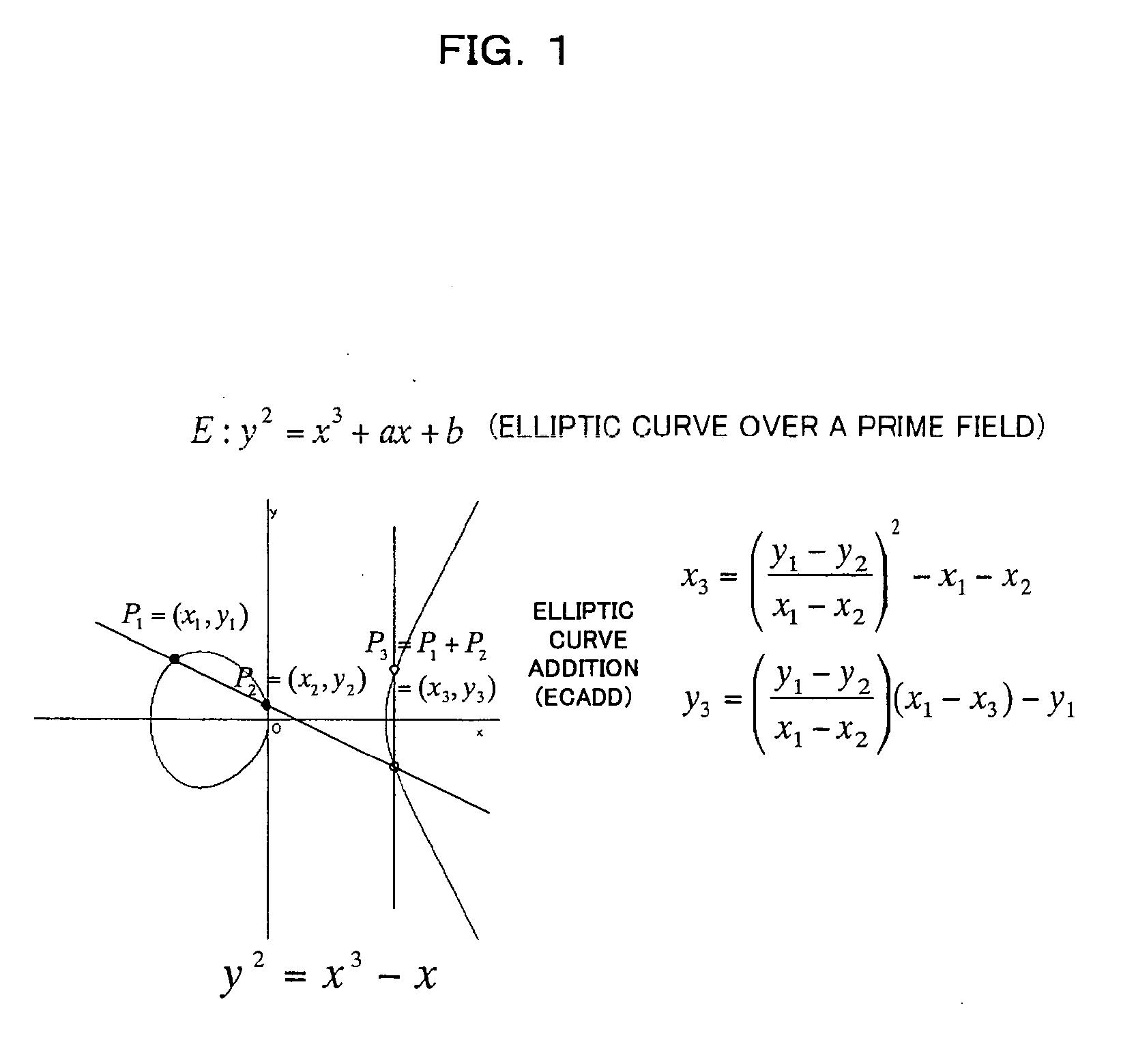btc elliptic curve