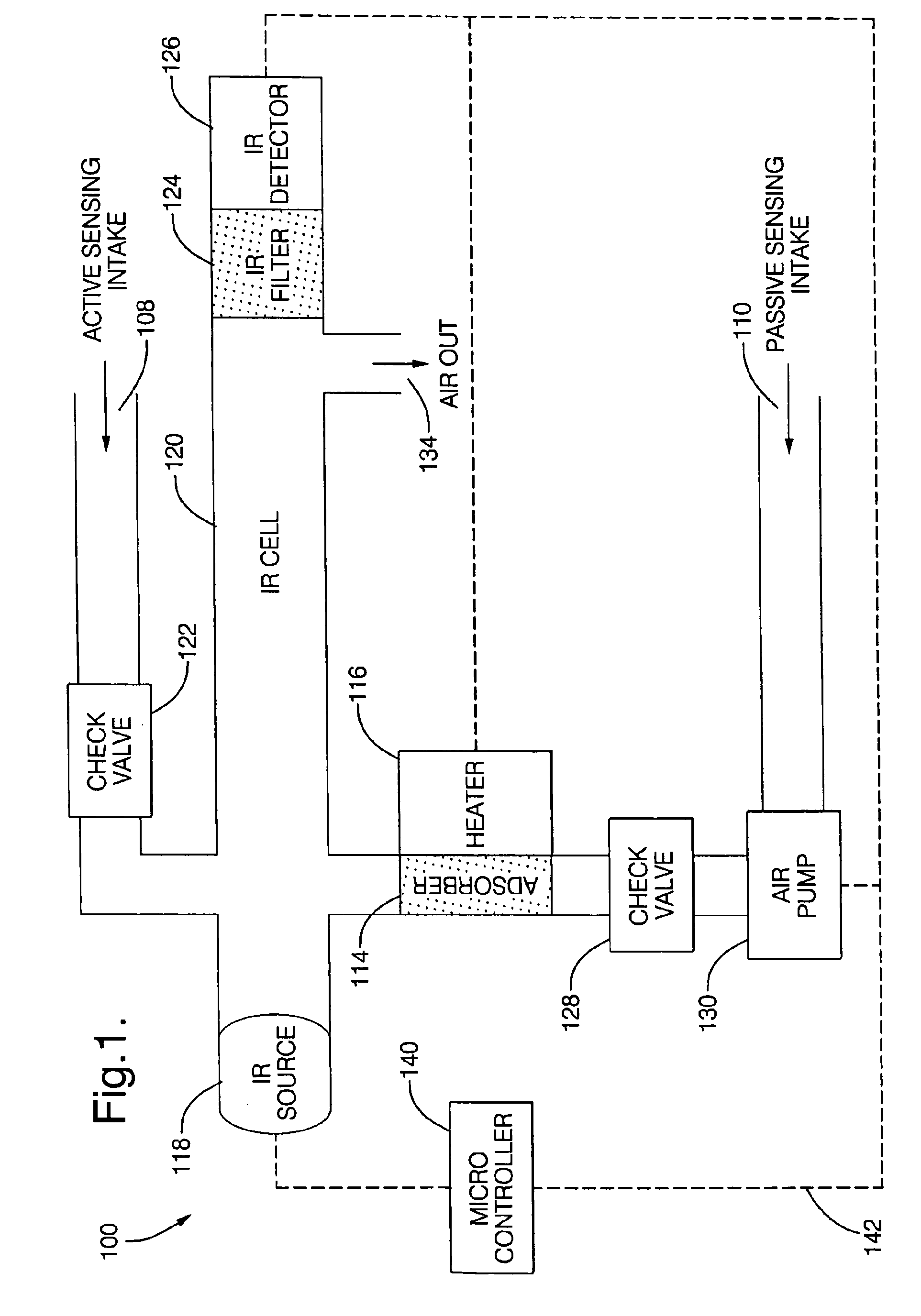 patent ep1688741a2
