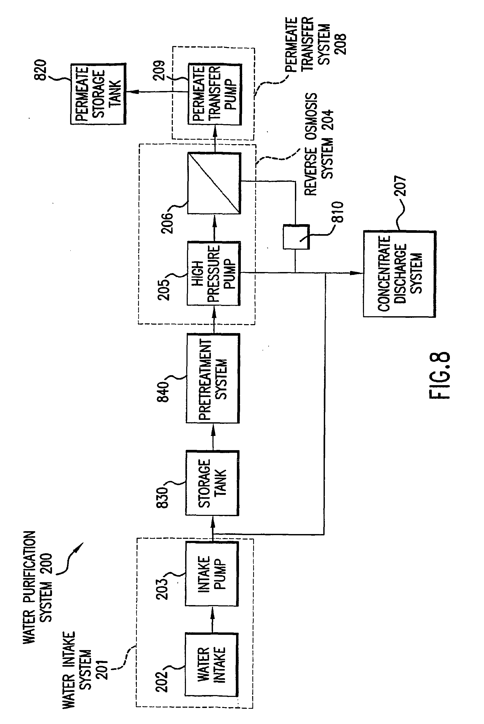Patent EP B1 Desalination ship and method for producing