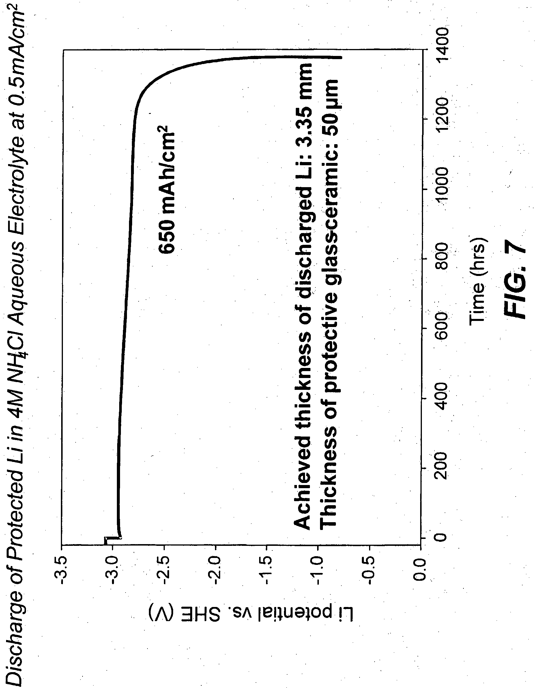 Patent EP1714349B1 - Protected active metal electrode and
