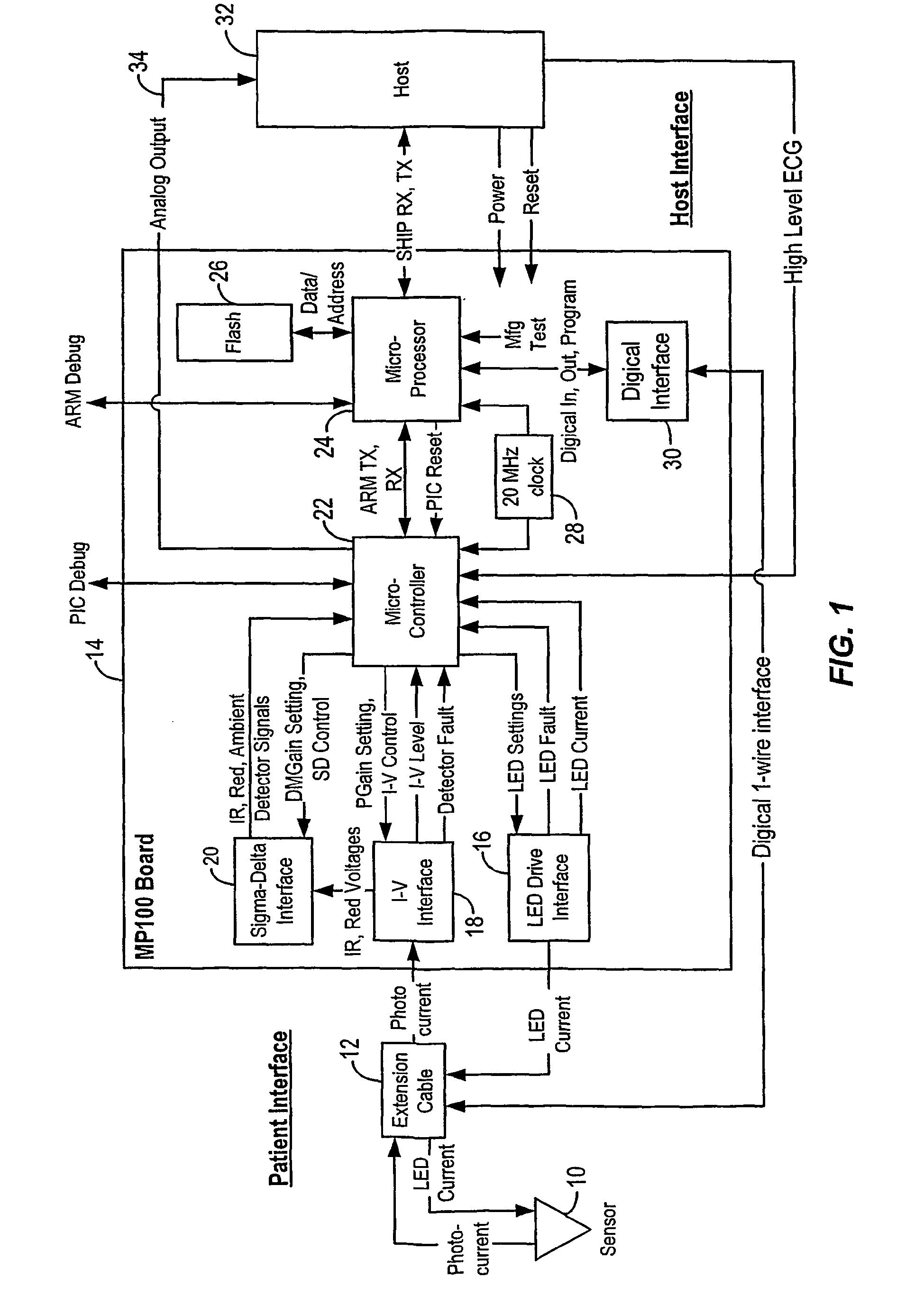 patent ep1737337b1 pulsoximeter und verfahren zur. Black Bedroom Furniture Sets. Home Design Ideas