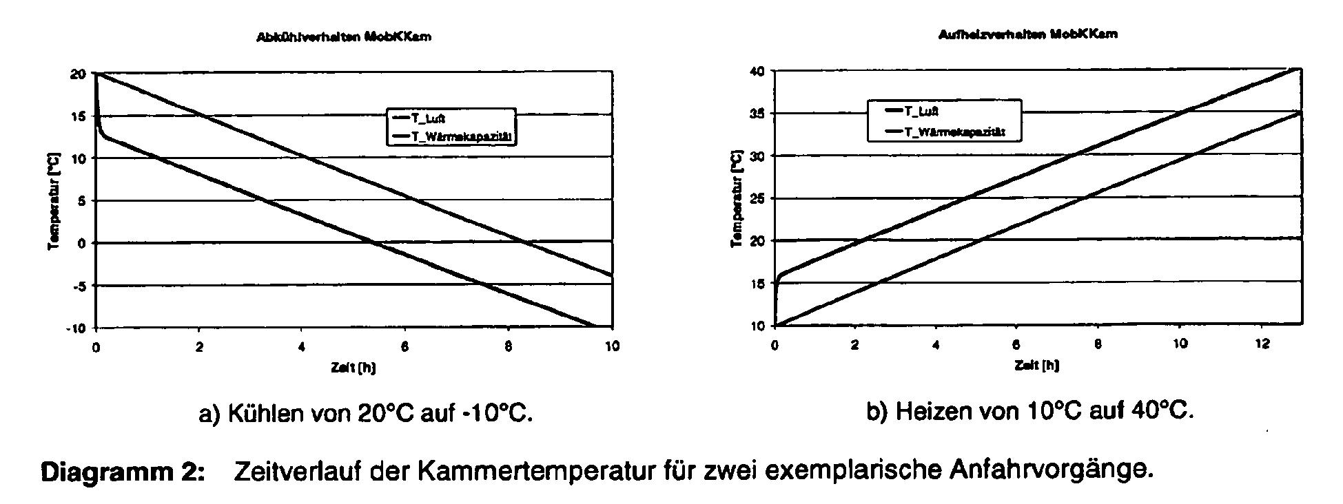 Ungewöhnlich Schematische Diagramm Klimaanlage Ideen - Der ...