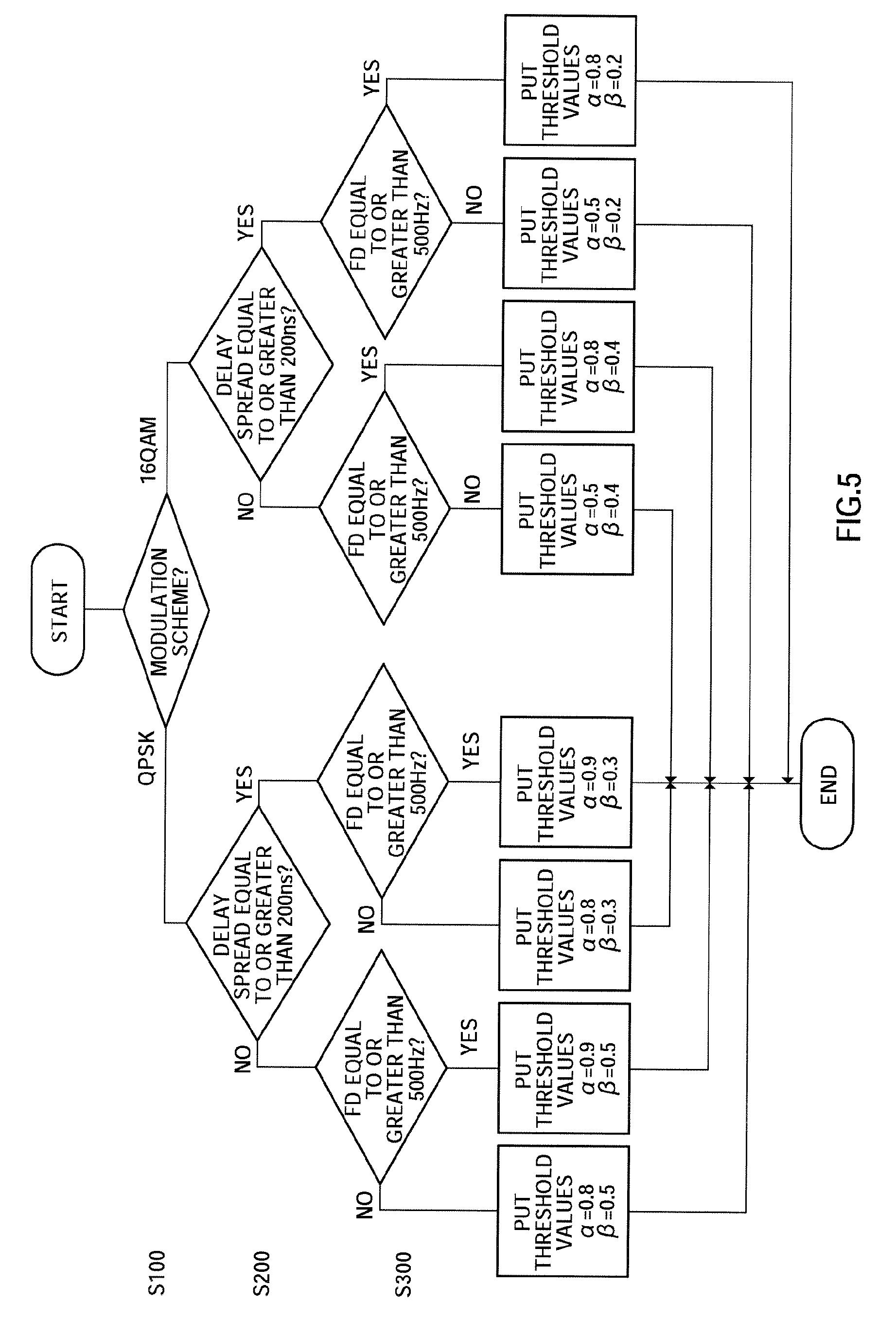 Patent ep1775850a1 wireless transmission device wireless patent drawing buycottarizona