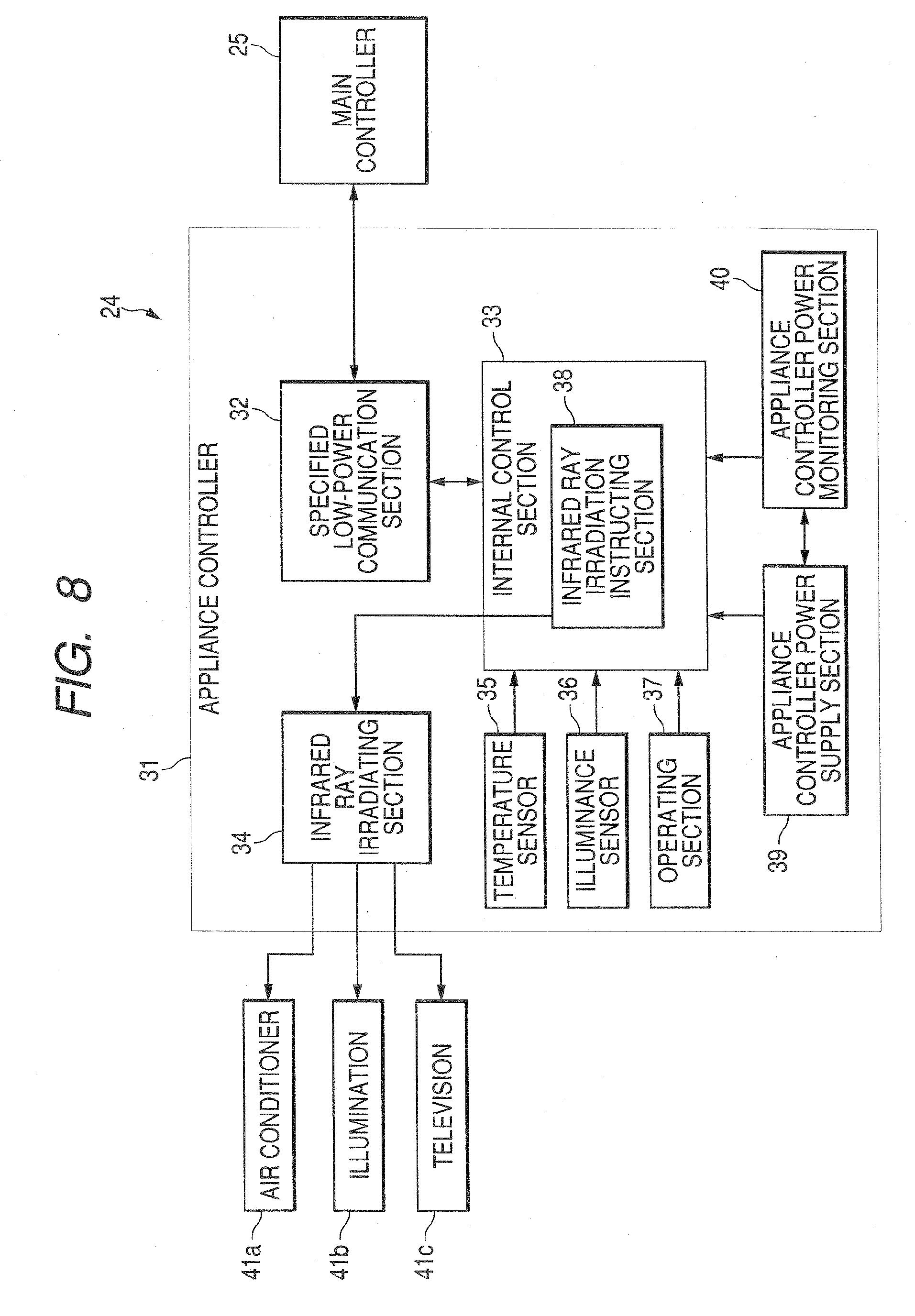 patent ep1791302a2