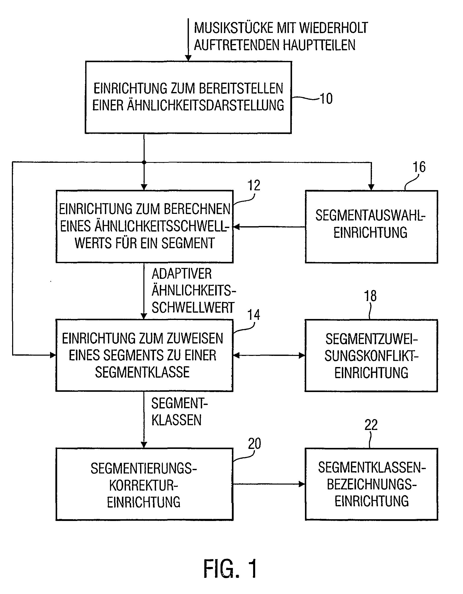 patent ep1794743b1 vorrichtung und verfahren zum. Black Bedroom Furniture Sets. Home Design Ideas