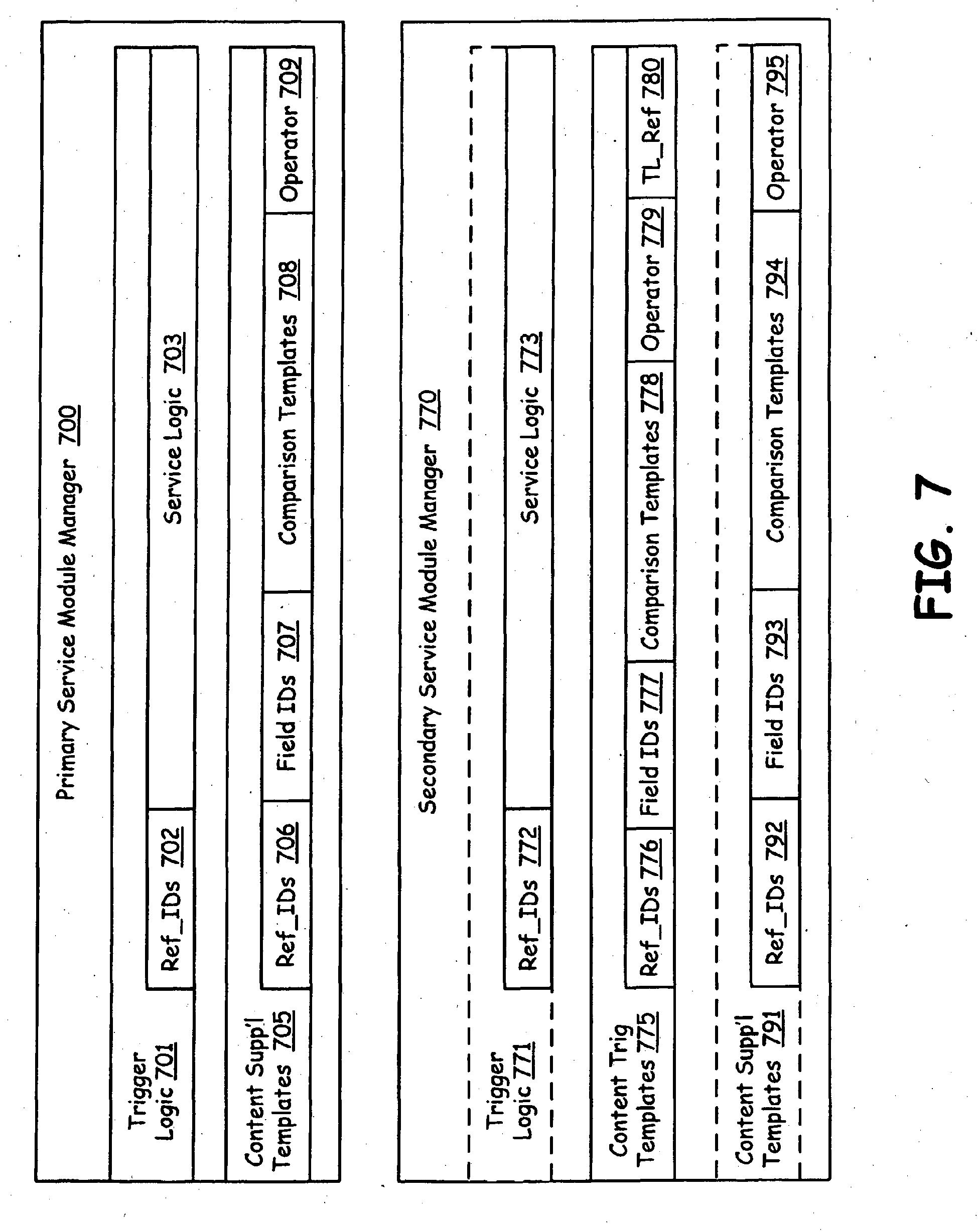 Patent EP1853025B1 - Paketverteilung mit Nutzdatenanalyse ...