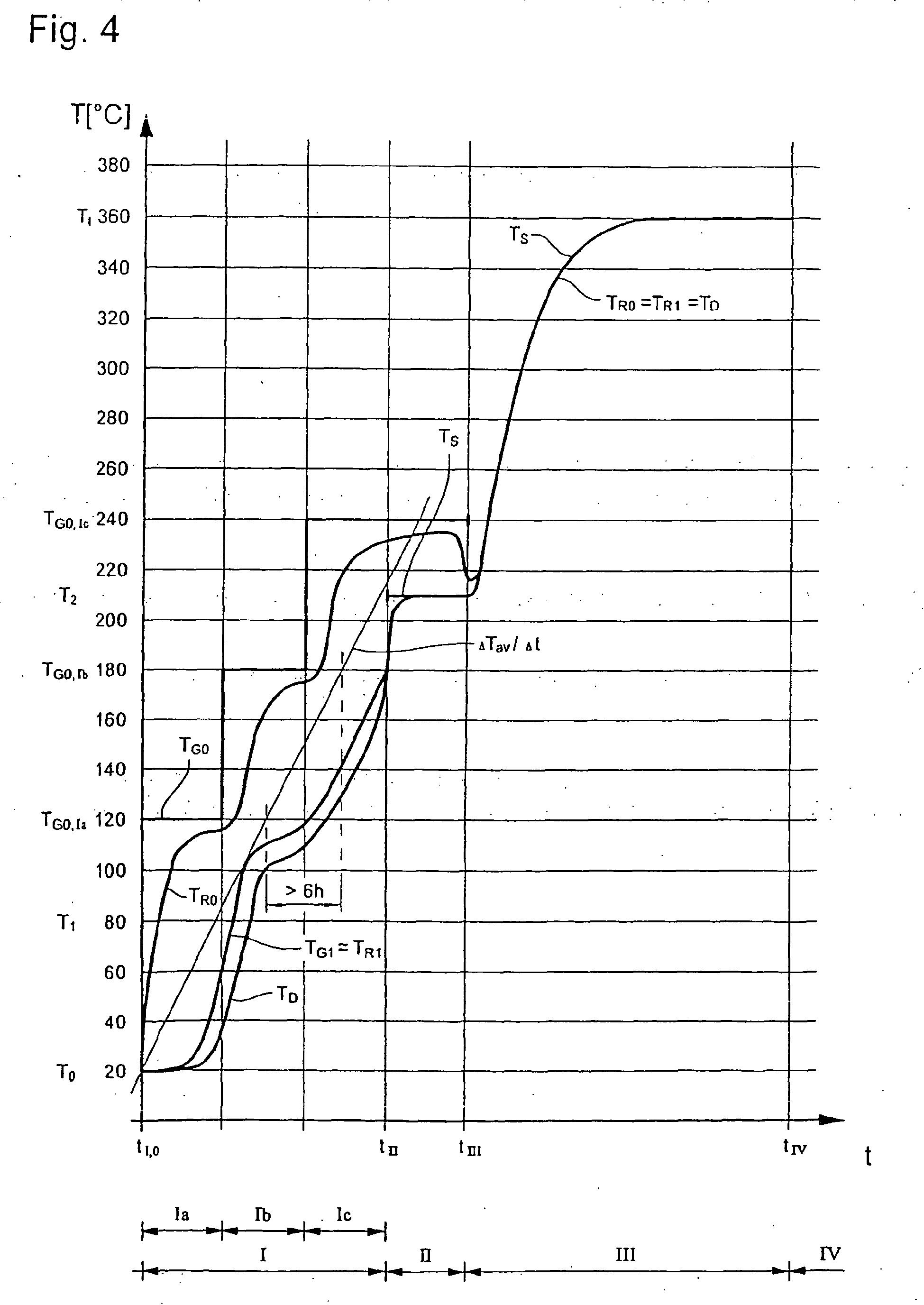 Patent EP1882518B1 - Verfahren zur Temperaturänderung eines ...
