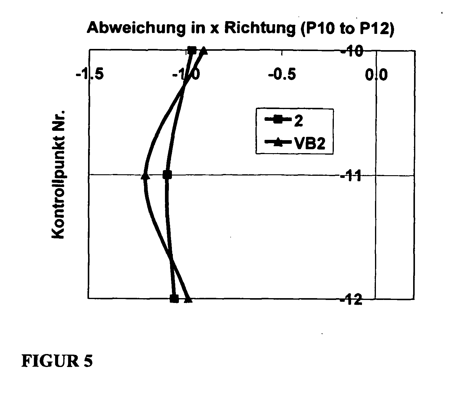 Patent EP1942147B1 - Polyamide moulding materials reinforced with ...