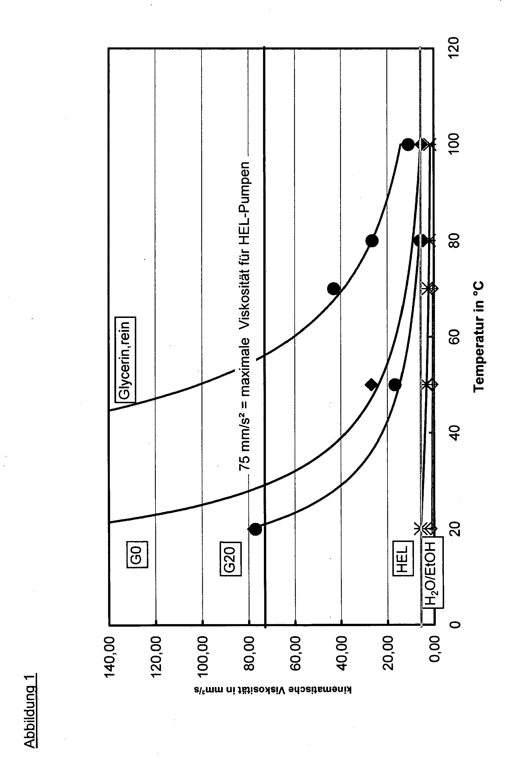 patent ep1950273a1 verwendung von glycerin glycerin ethanol bzw glycerin methanol gemischen. Black Bedroom Furniture Sets. Home Design Ideas